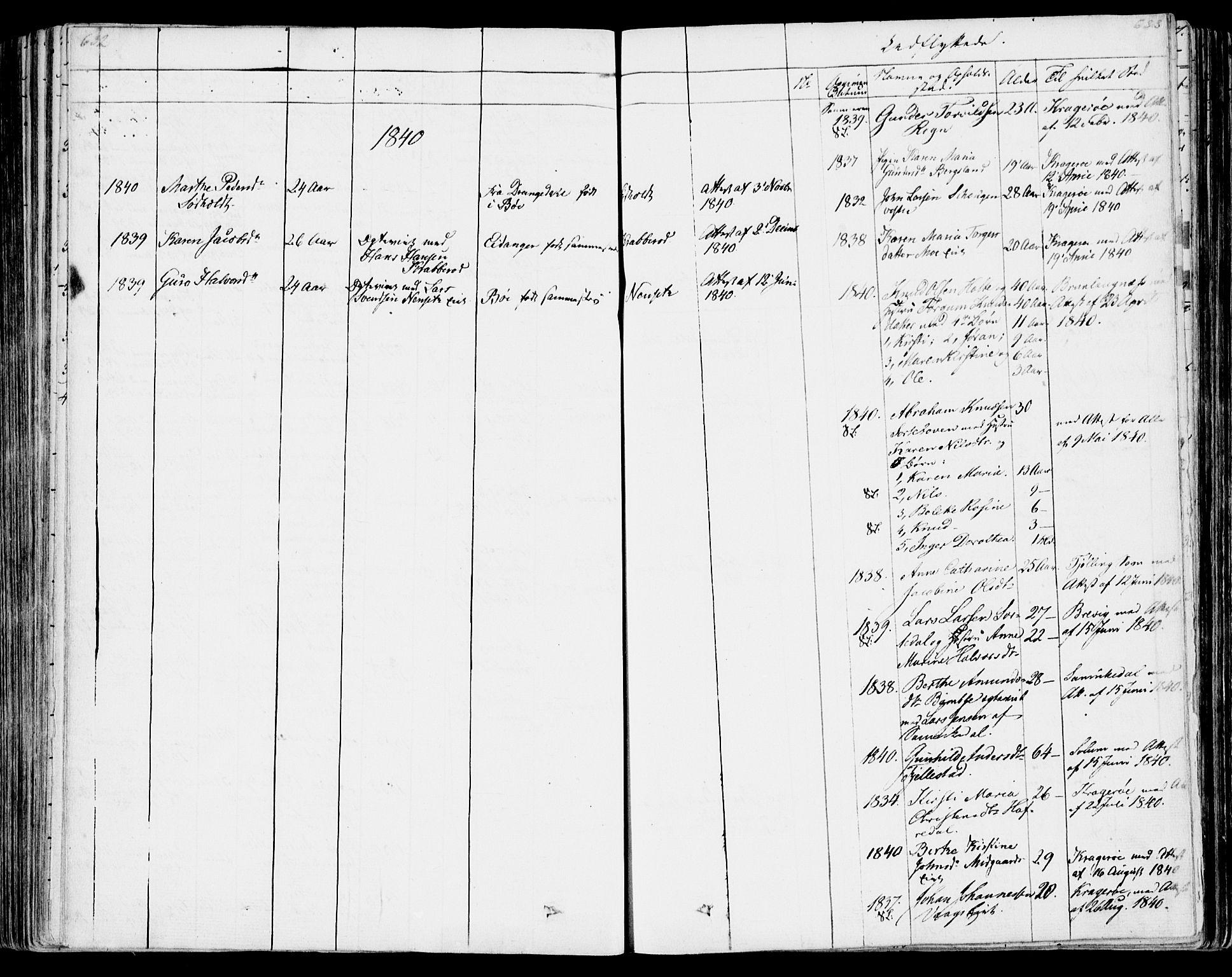 SAKO, Bamble kirkebøker, F/Fa/L0004: Ministerialbok nr. I 4, 1834-1853, s. 632-633