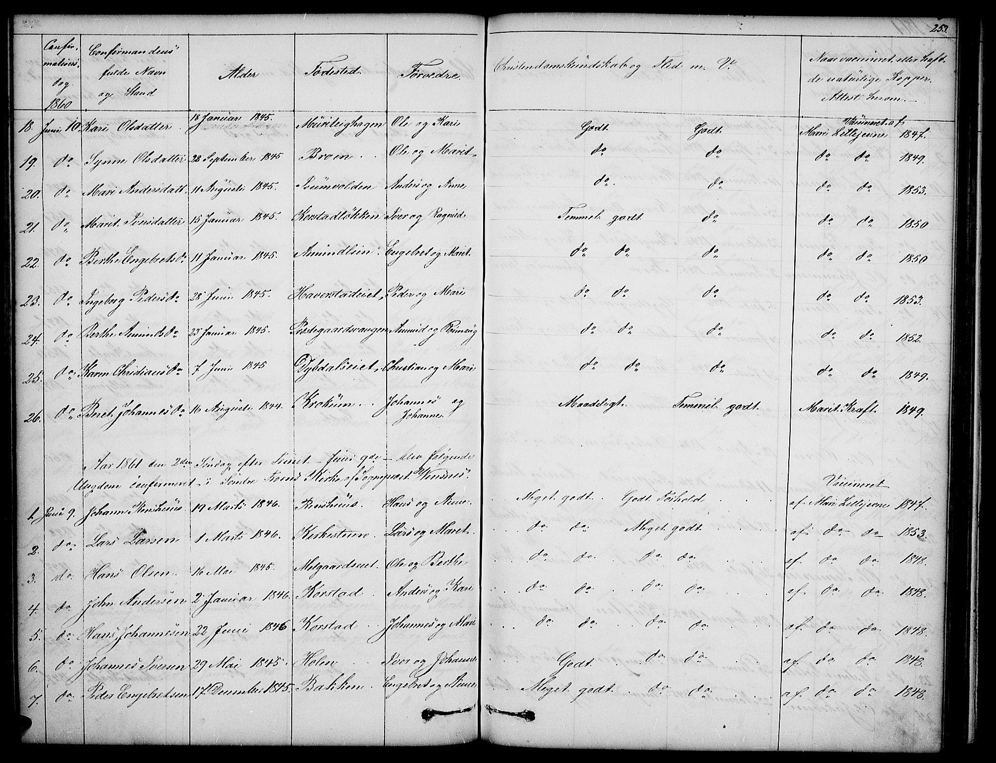 SAH, Sør-Fron prestekontor, H/Ha/Hab/L0001: Klokkerbok nr. 1, 1844-1863, s. 253
