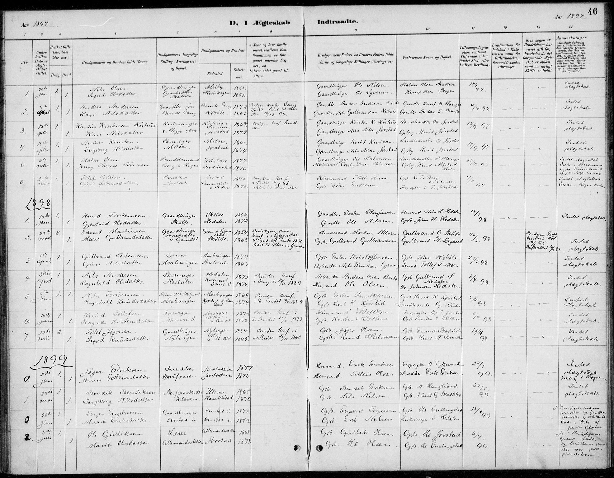 SAH, Øystre Slidre prestekontor, Ministerialbok nr. 5, 1887-1916, s. 46