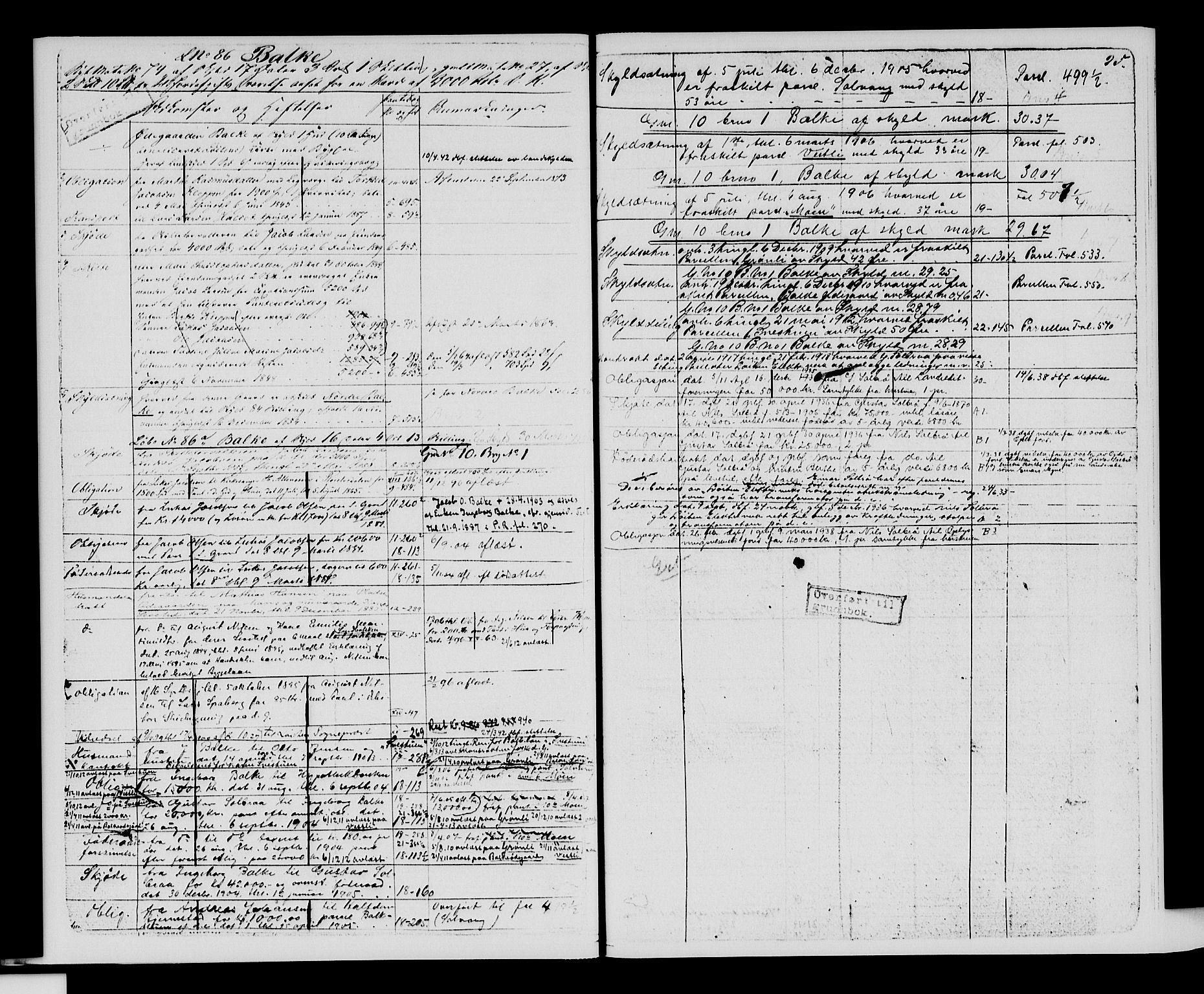 SAH, Sør-Hedmark sorenskriveri, H/Ha/Hac/Hacc/L0001: Panteregister nr. 3.1, 1855-1943, s. 95
