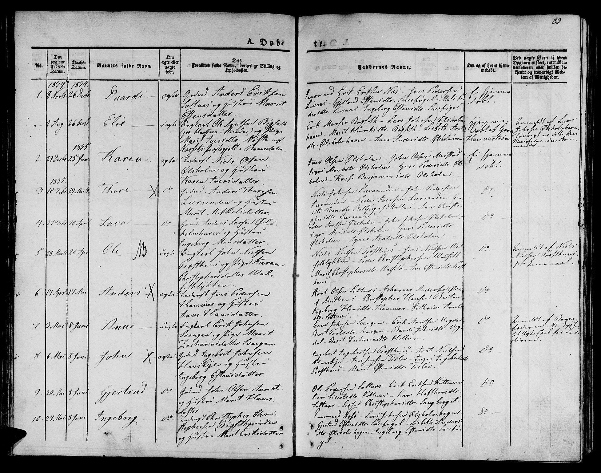 SAT, Ministerialprotokoller, klokkerbøker og fødselsregistre - Sør-Trøndelag, 612/L0375: Ministerialbok nr. 612A07 /2, 1829-1845, s. 83