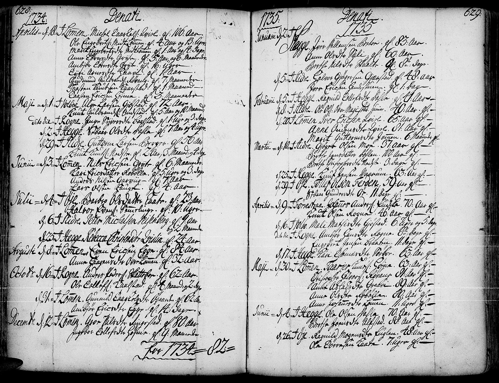 SAH, Slidre prestekontor, Ministerialbok nr. 1, 1724-1814, s. 628-629