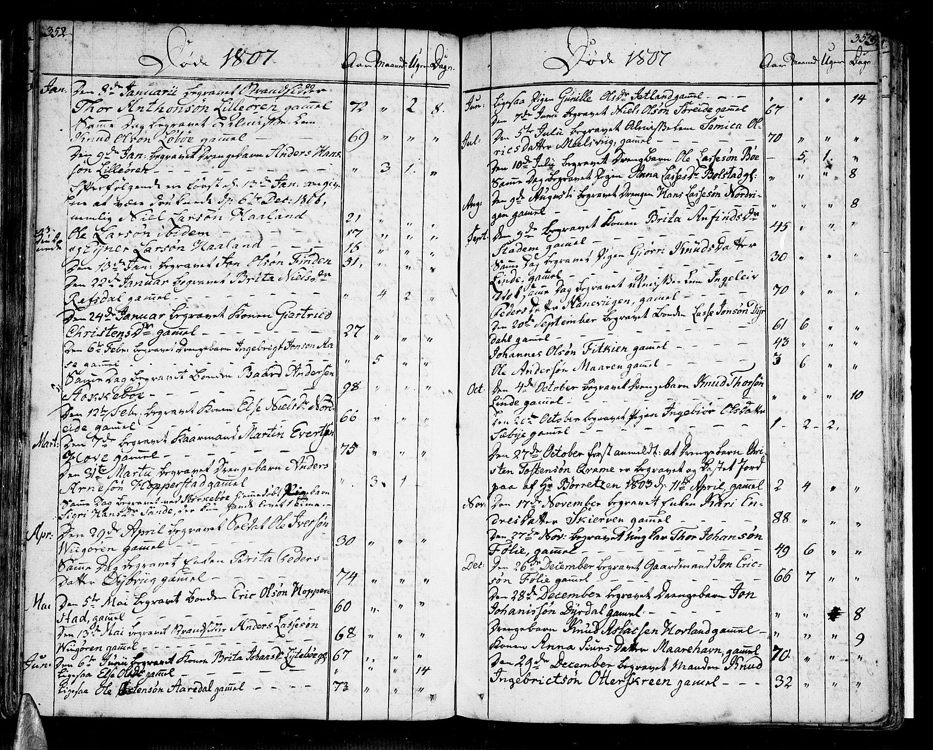 SAB, Vik Sokneprestembete, Ministerialbok nr. A 5, 1787-1820, s. 352-353