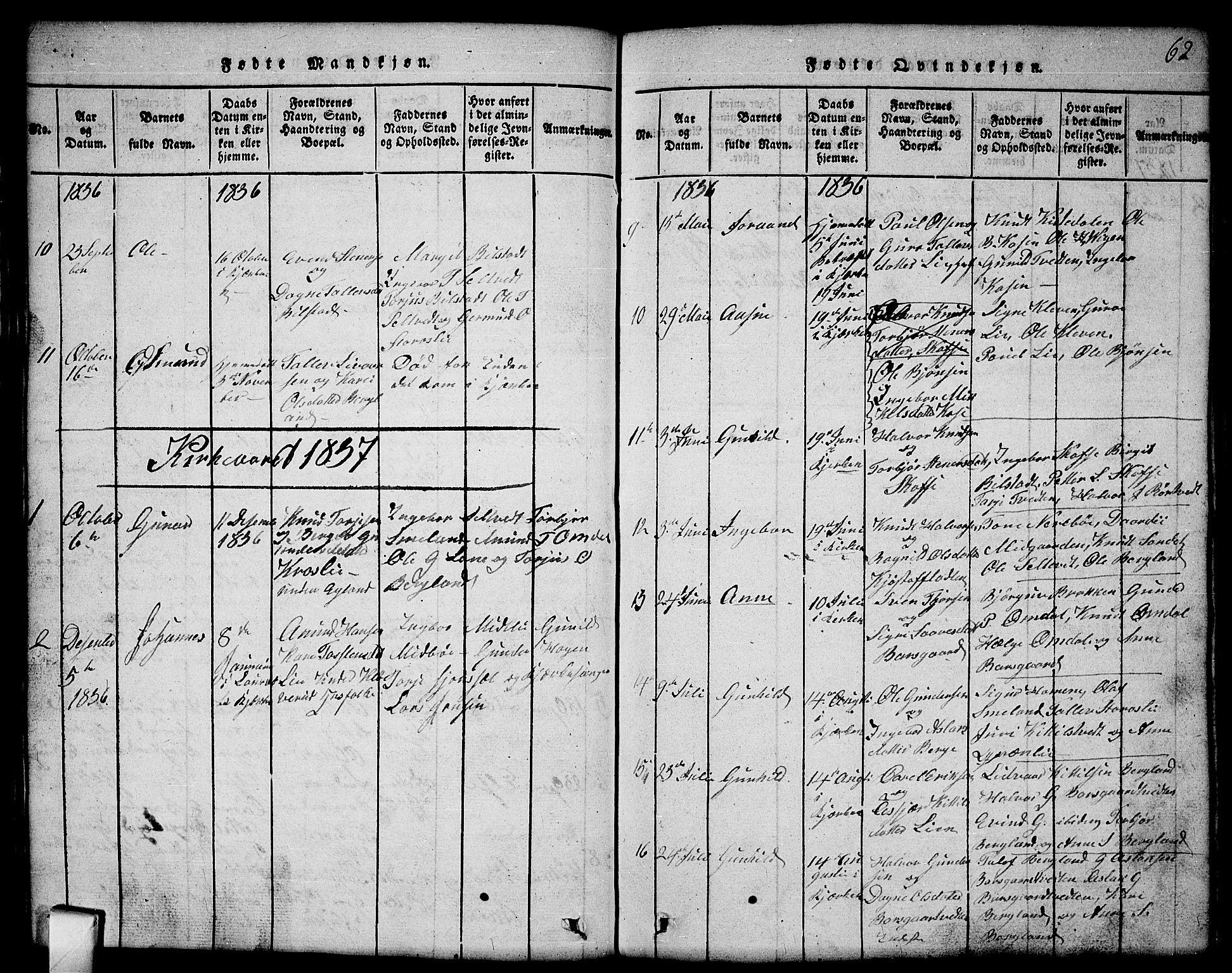 SAKO, Mo kirkebøker, G/Gb/L0001: Klokkerbok nr. II 1, 1814-1843, s. 62