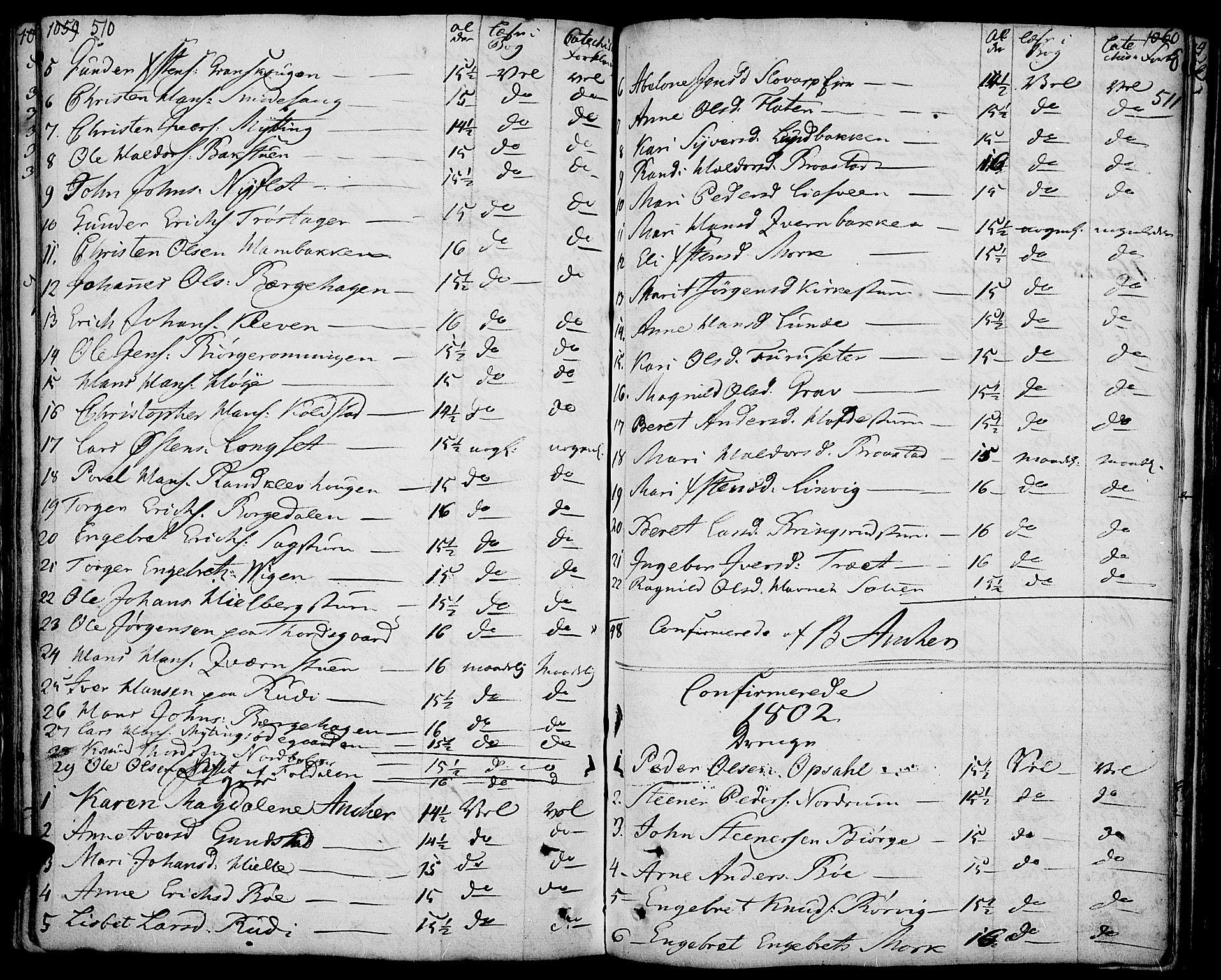 SAH, Ringebu prestekontor, Ministerialbok nr. 3, 1781-1820, s. 510-511