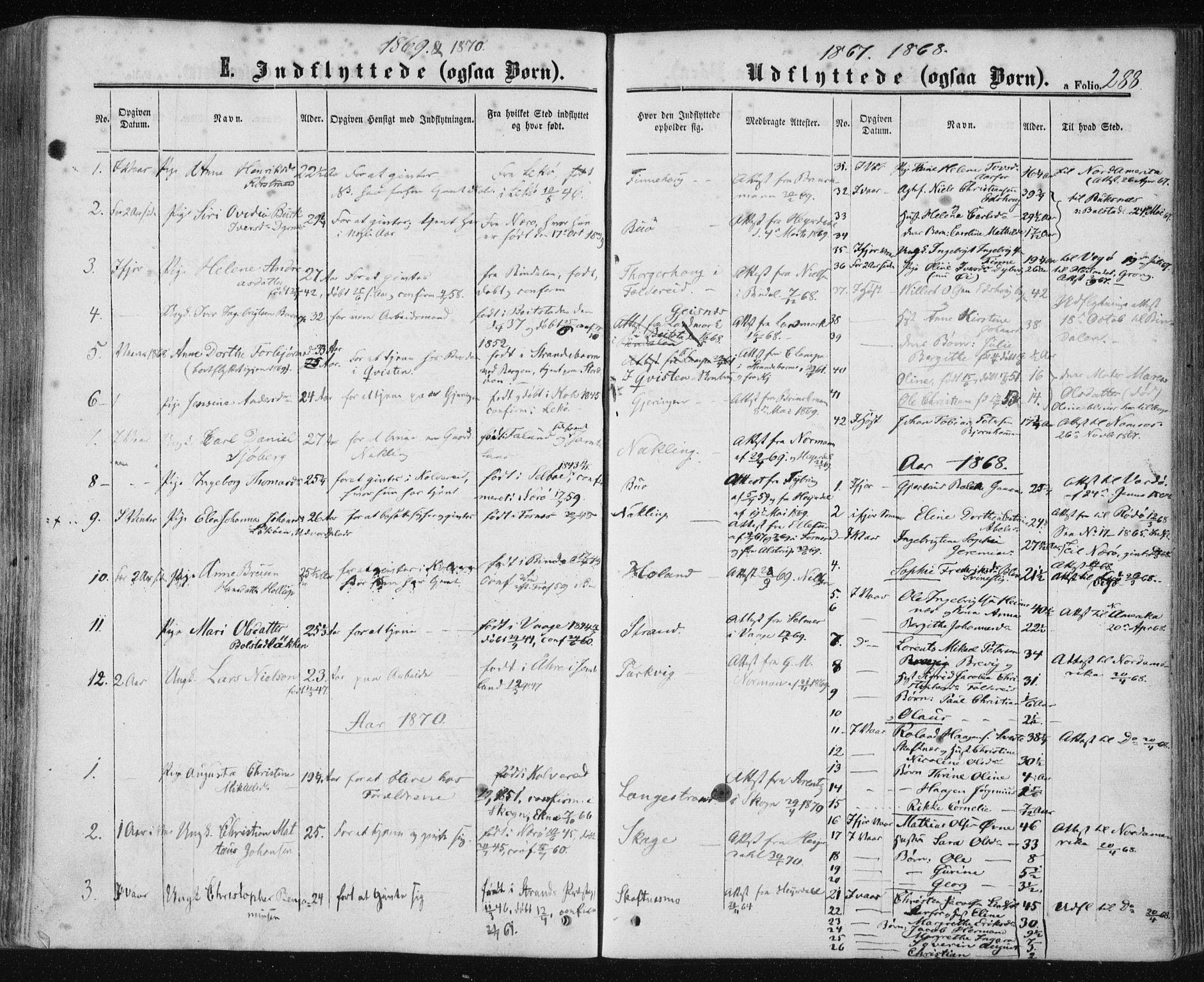 SAT, Ministerialprotokoller, klokkerbøker og fødselsregistre - Nord-Trøndelag, 780/L0641: Ministerialbok nr. 780A06, 1857-1874, s. 288