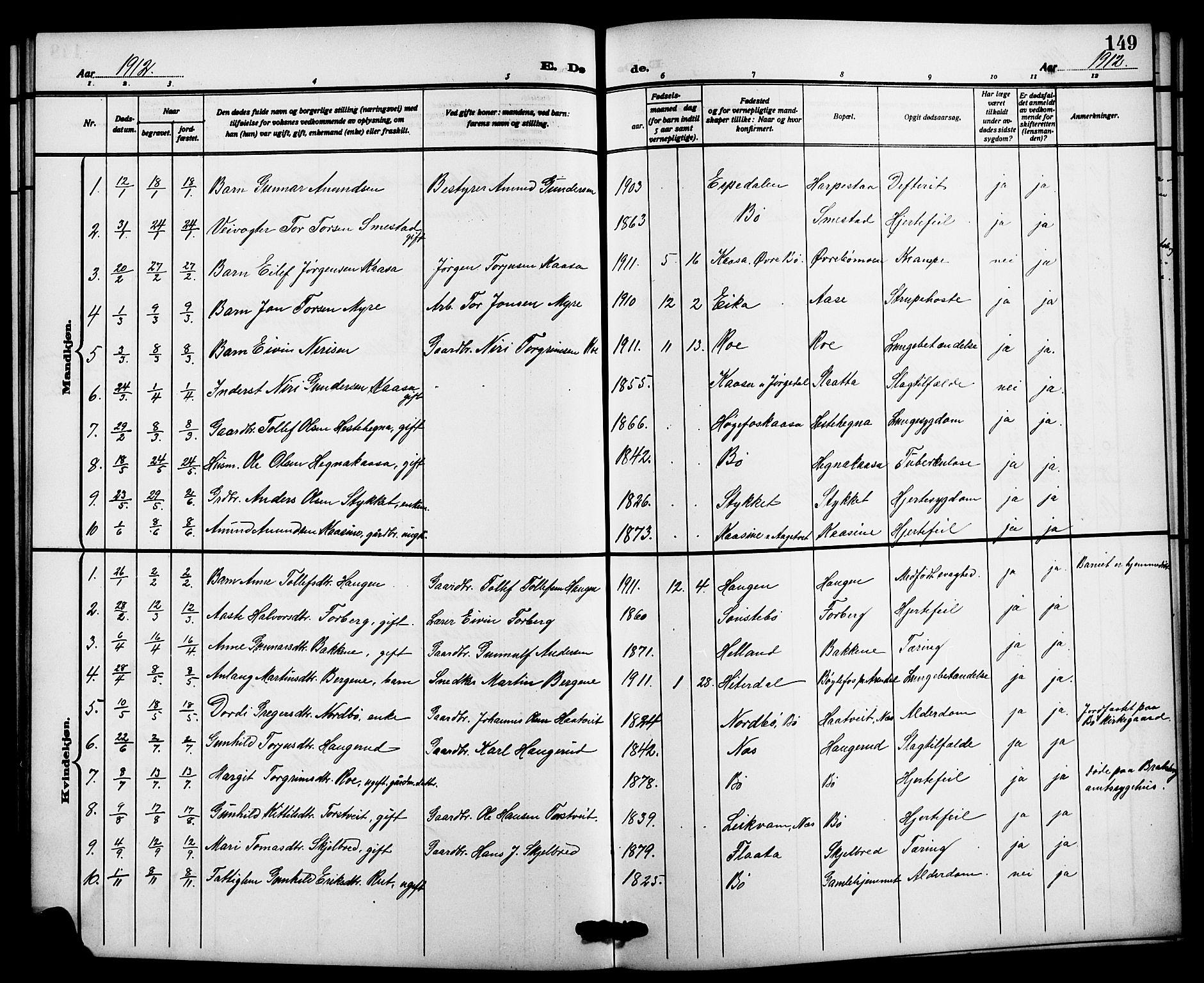 SAKO, Bø kirkebøker, G/Ga/L0007: Klokkerbok nr. 7, 1909-1924, s. 149
