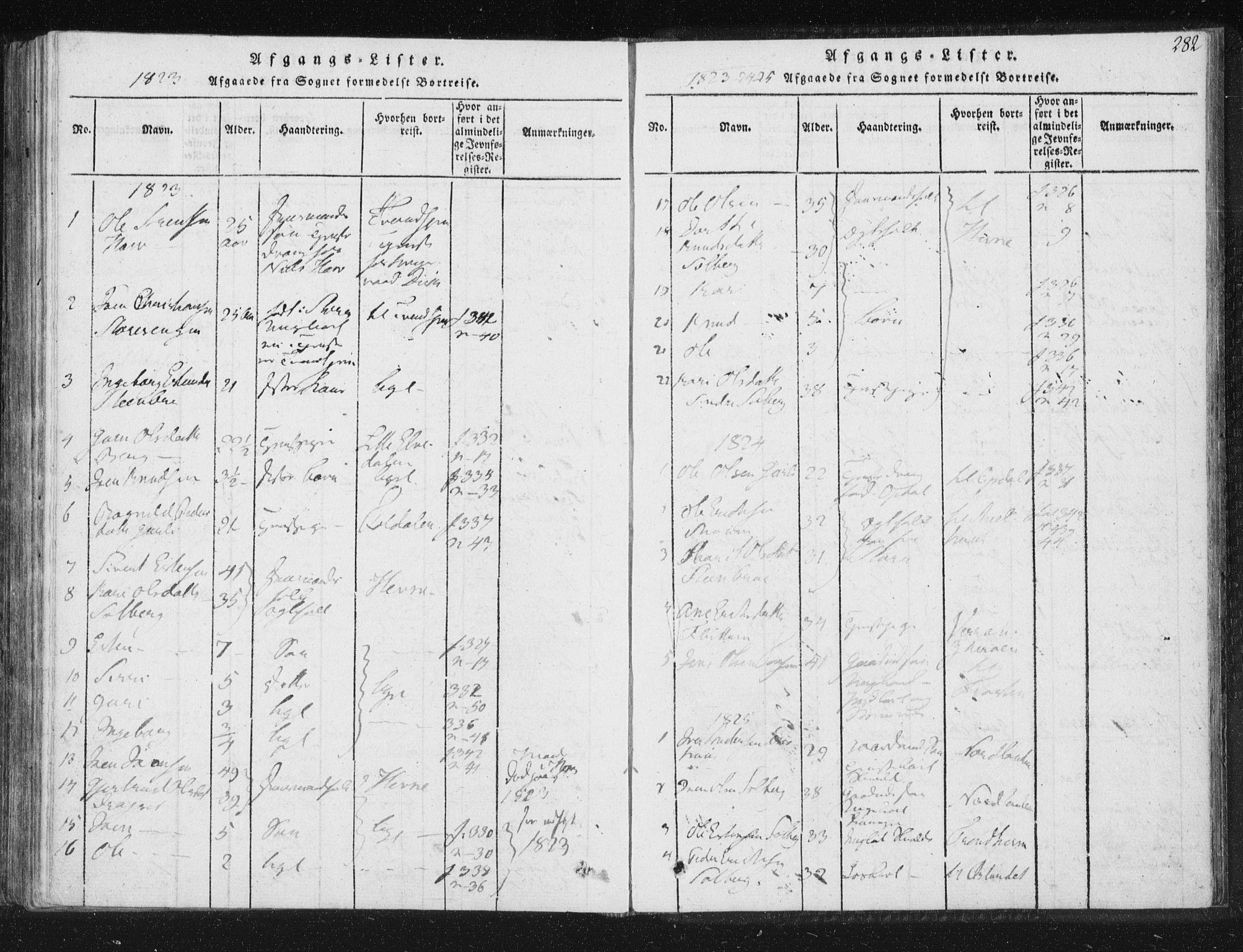 SAT, Ministerialprotokoller, klokkerbøker og fødselsregistre - Sør-Trøndelag, 689/L1037: Ministerialbok nr. 689A02, 1816-1842, s. 282