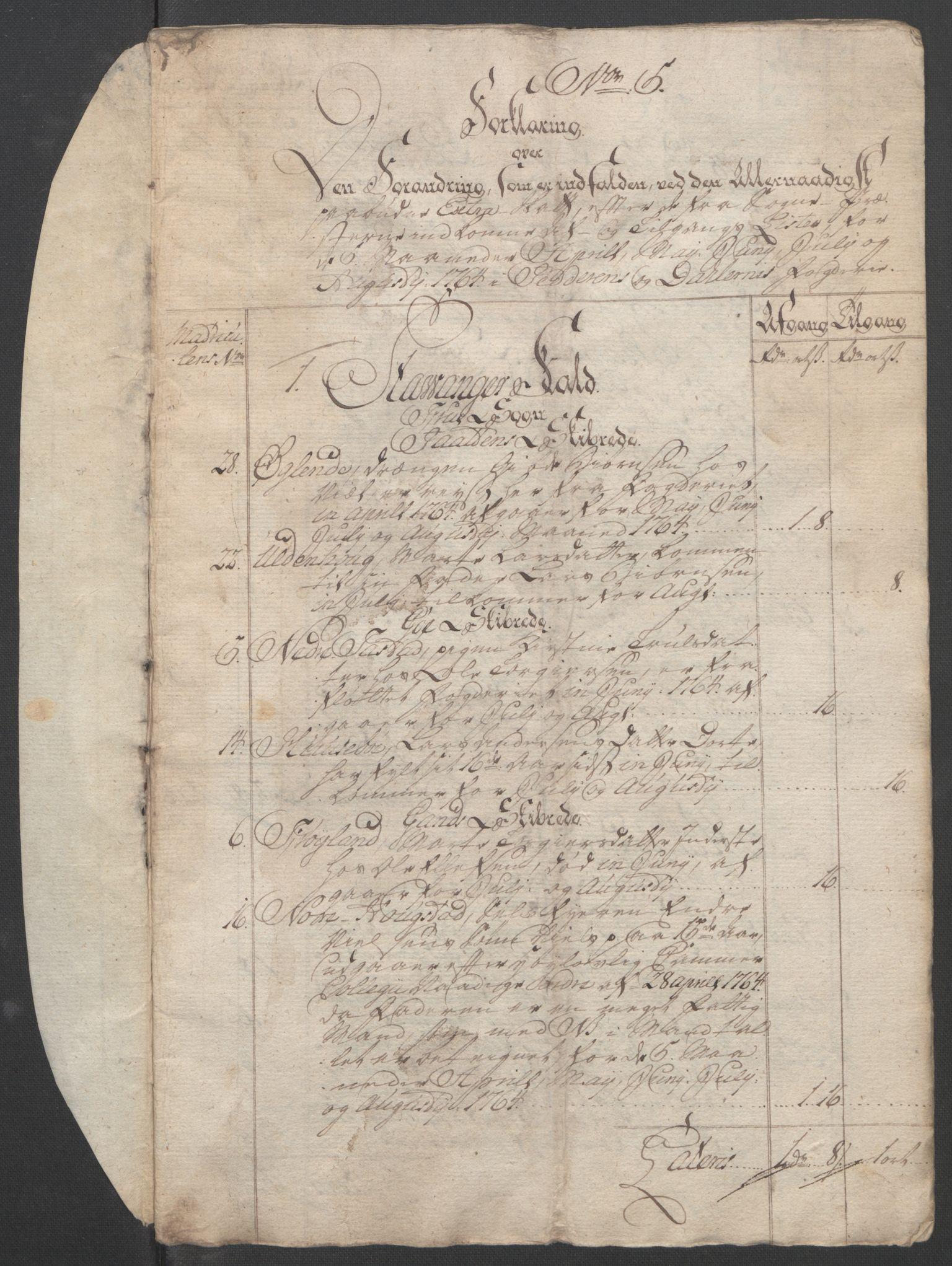 RA, Rentekammeret inntil 1814, Reviderte regnskaper, Fogderegnskap, R46/L2835: Ekstraskatten Jæren og Dalane, 1762-1764, s. 423