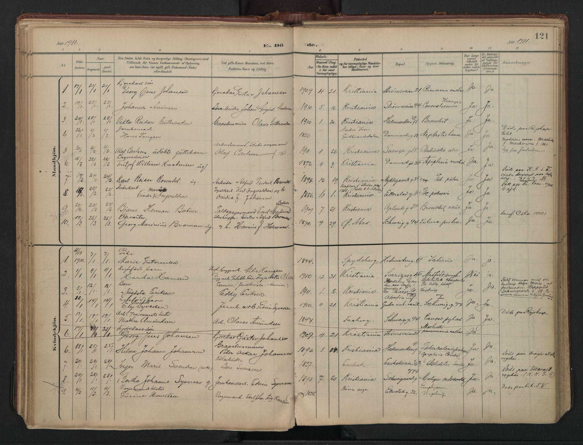 SAO, Vålerengen prestekontor Kirkebøker, F/Fa/L0003: Ministerialbok nr. 3, 1899-1930, s. 121