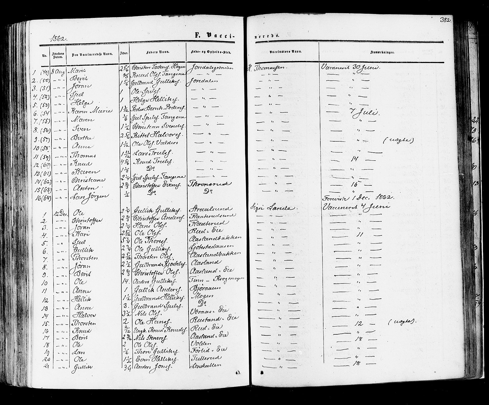 SAKO, Flesberg kirkebøker, F/Fa/L0007: Ministerialbok nr. I 7, 1861-1878, s. 382