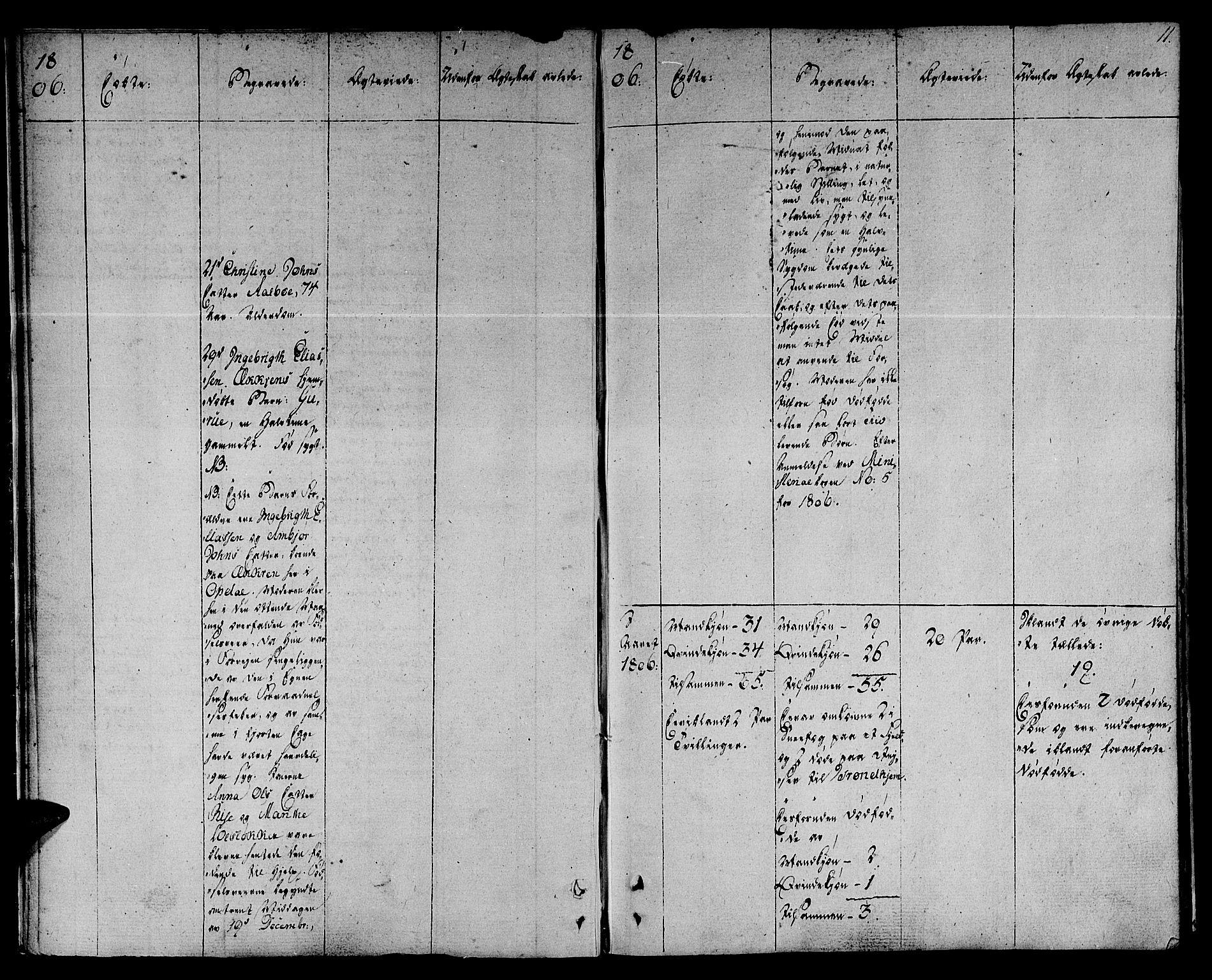 SAT, Ministerialprotokoller, klokkerbøker og fødselsregistre - Sør-Trøndelag, 678/L0894: Ministerialbok nr. 678A04, 1806-1815, s. 11