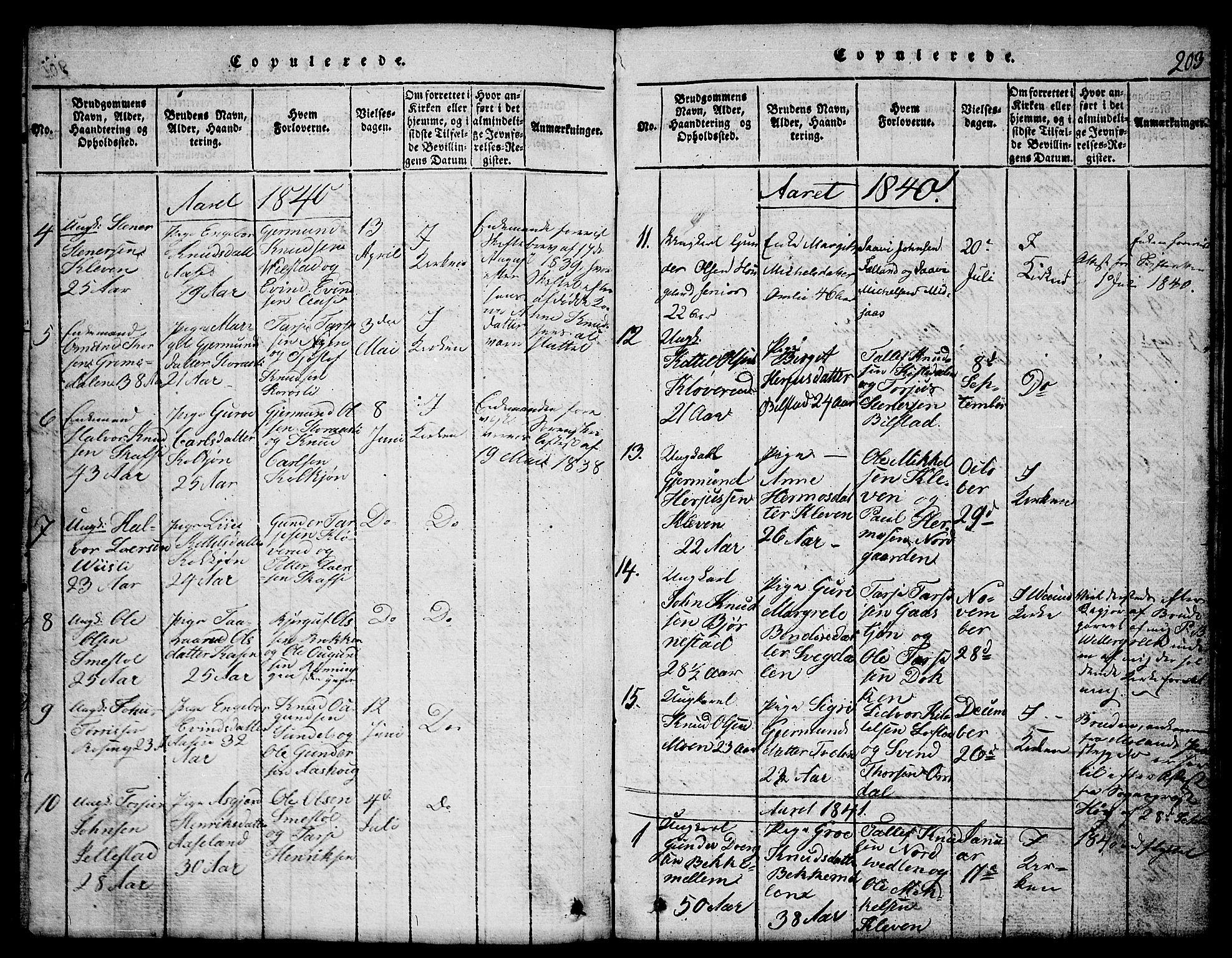 SAKO, Mo kirkebøker, G/Gb/L0001: Klokkerbok nr. II 1, 1814-1843, s. 203