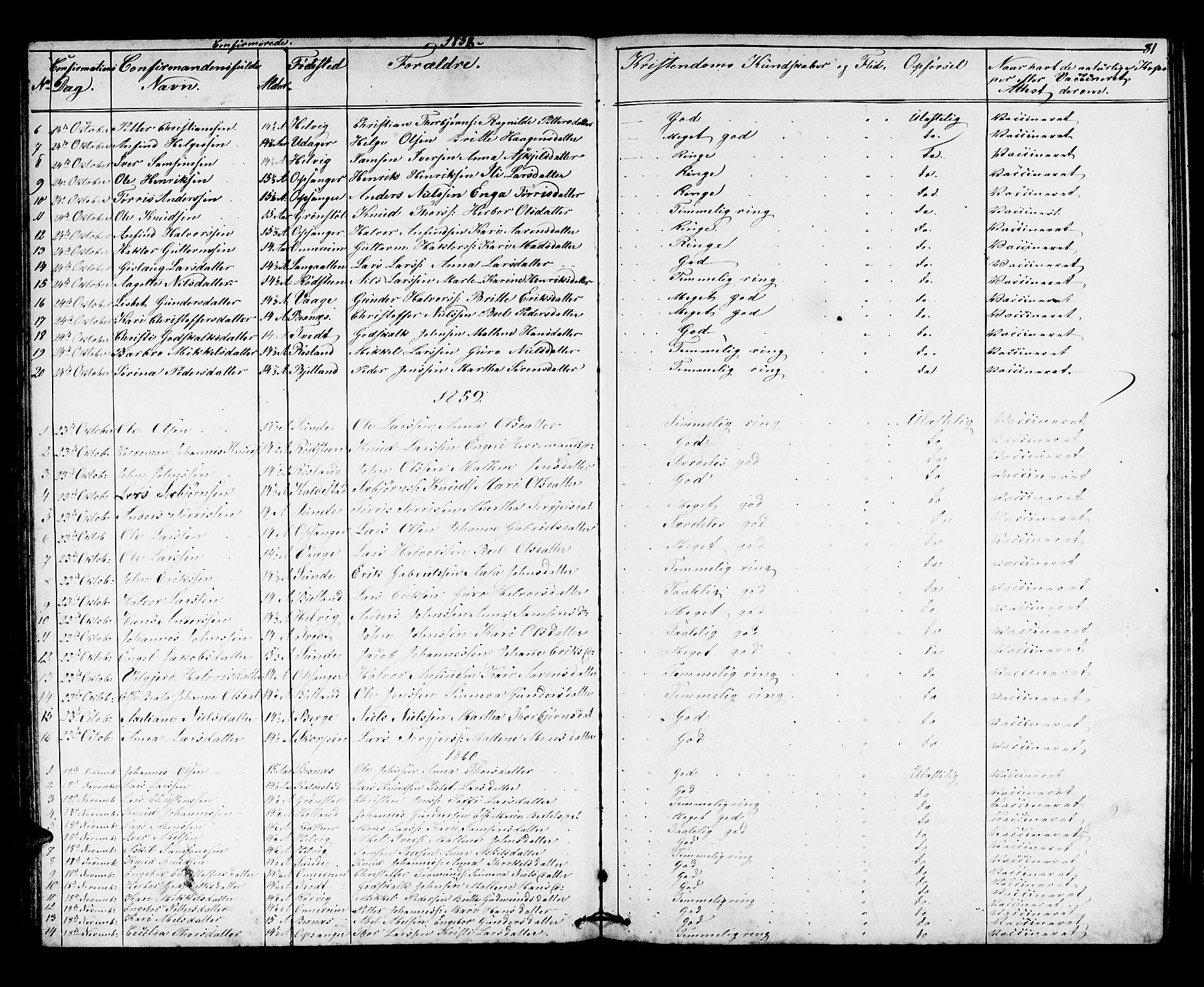 SAB, Husnes Sokneprestembete, H/Hab: Klokkerbok nr. A 1, 1856-1880, s. 81