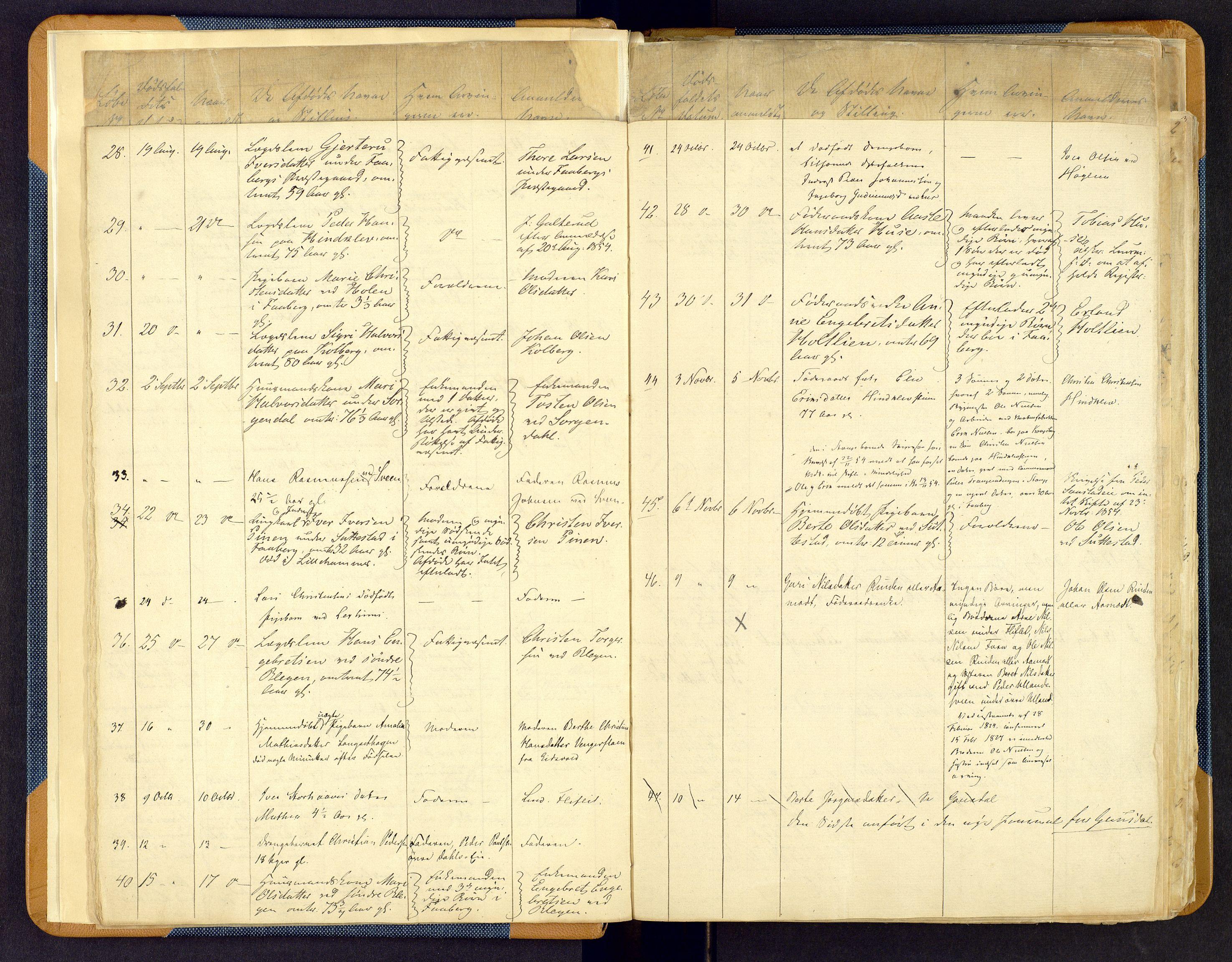 SAH, Sør-Gudbrandsdal tingrett, J/Jd/Jda/L0002: Dødsfallsprotokoll - Fåberg og Gausdal, 1851-1893