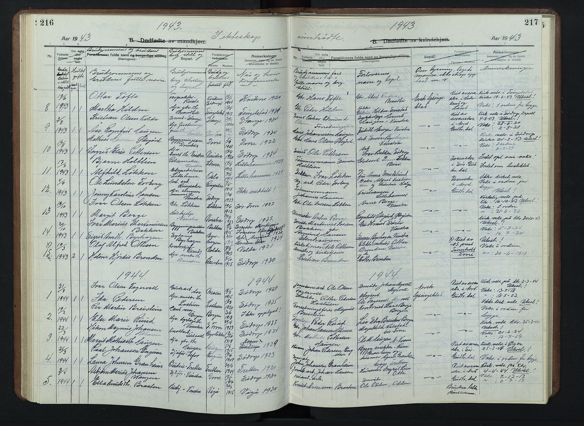 SAH, Nord-Fron prestekontor, Klokkerbok nr. 7, 1915-1946, s. 216-217