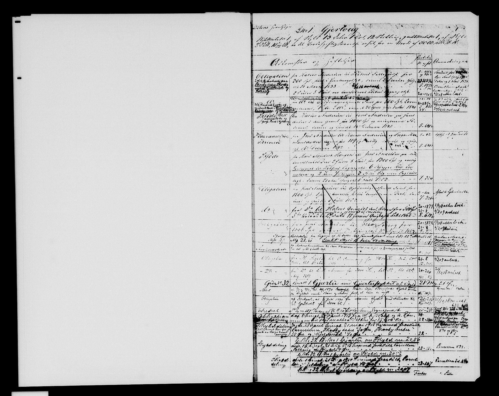 SAH, Sør-Hedmark sorenskriveri, H/Ha/Hac/Hacc/L0001: Panteregister nr. 3.1, 1855-1943, s. 1