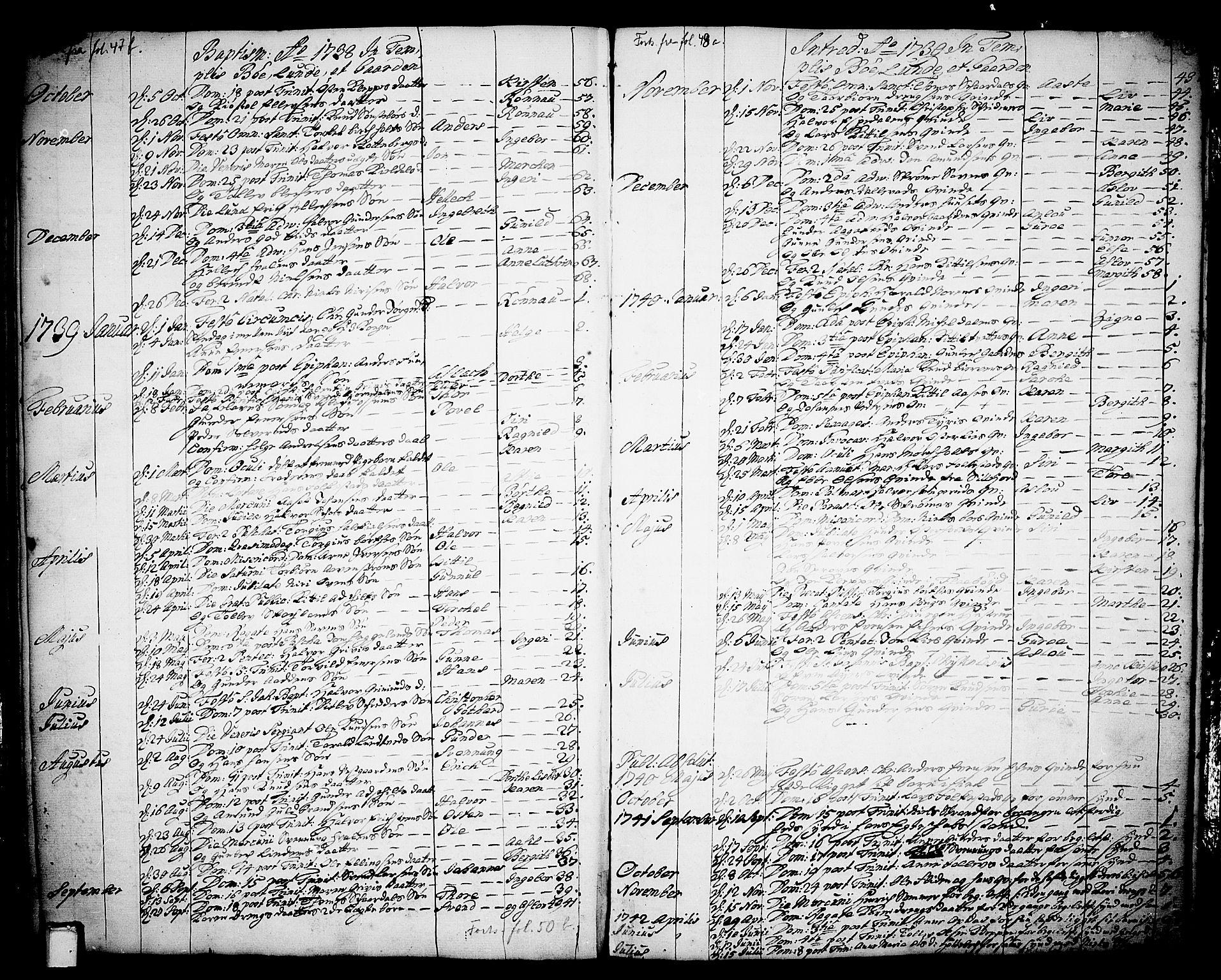 SAKO, Bø kirkebøker, F/Fa/L0003: Ministerialbok nr. 3, 1733-1748, s. 49