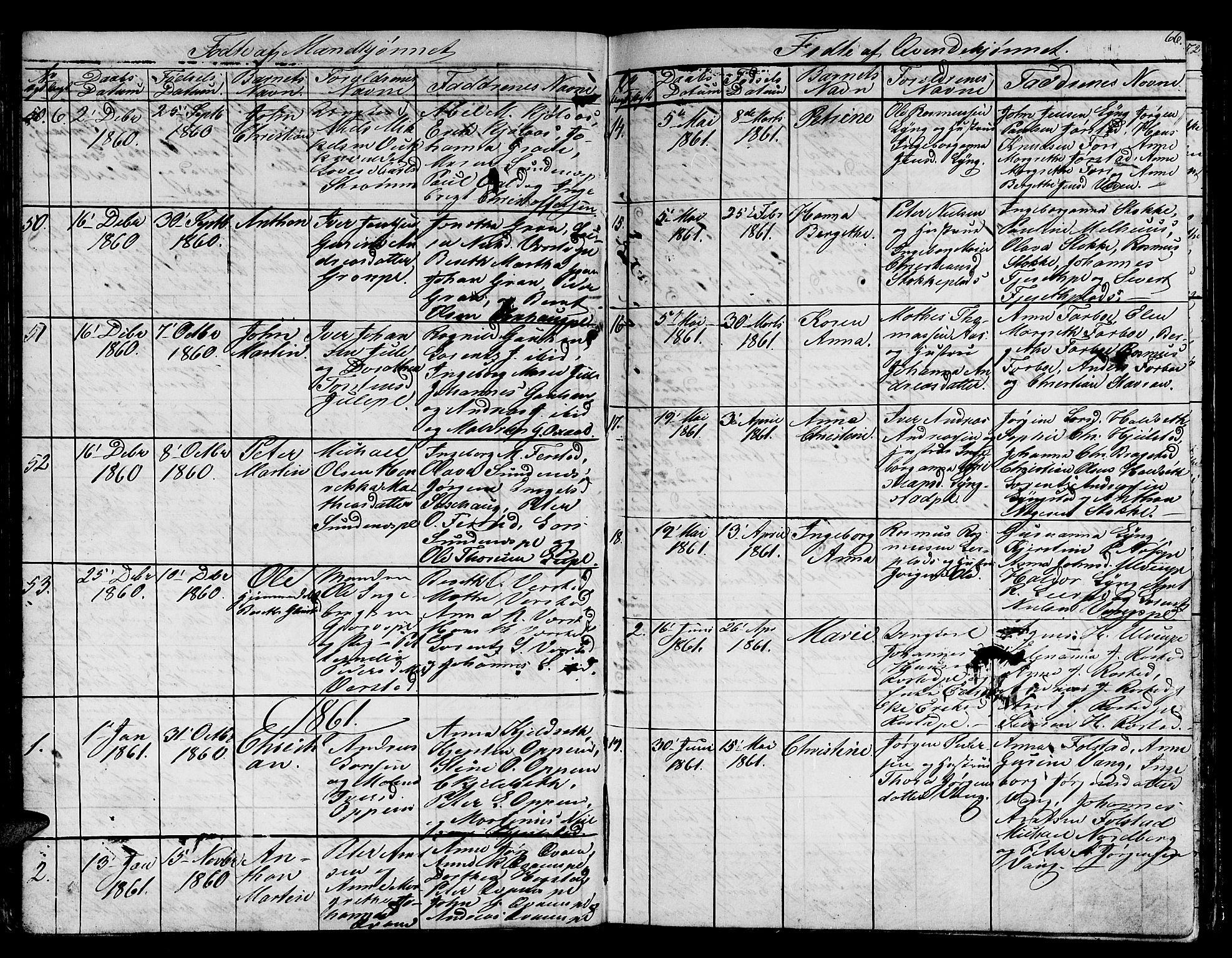 SAT, Ministerialprotokoller, klokkerbøker og fødselsregistre - Nord-Trøndelag, 730/L0299: Klokkerbok nr. 730C02, 1849-1871, s. 66