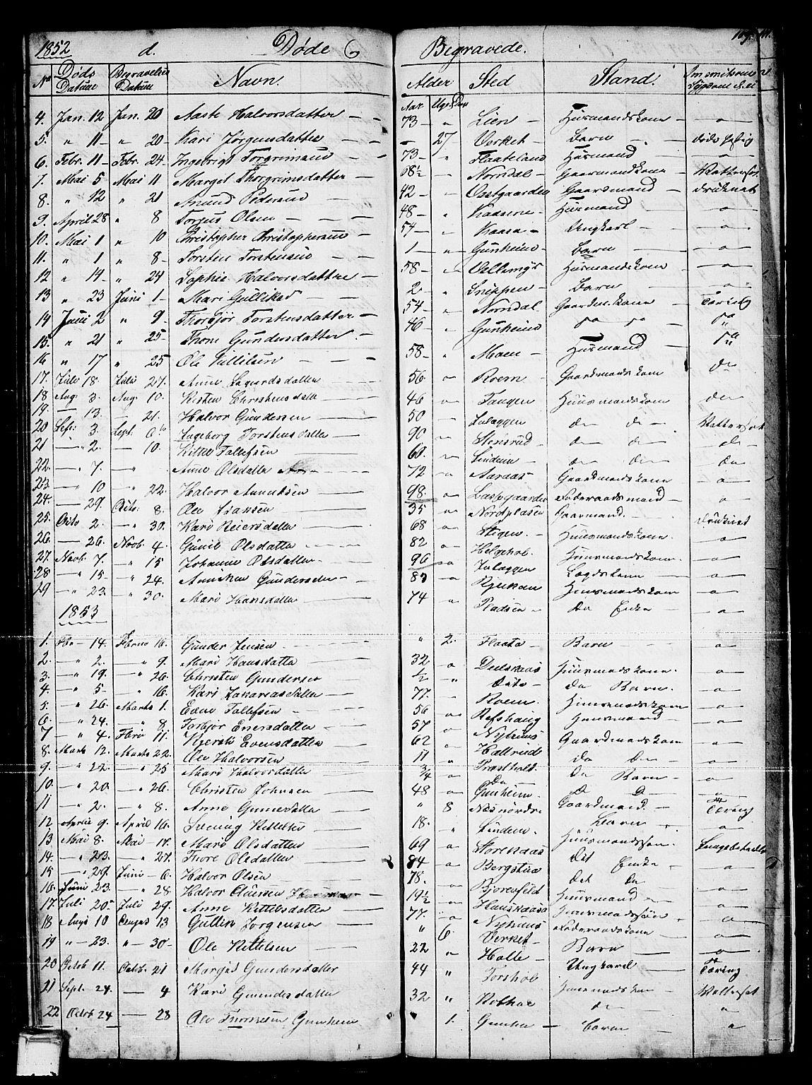 SAKO, Sauherad kirkebøker, G/Gb/L0001: Klokkerbok nr. II 1, 1845-1865, s. 109