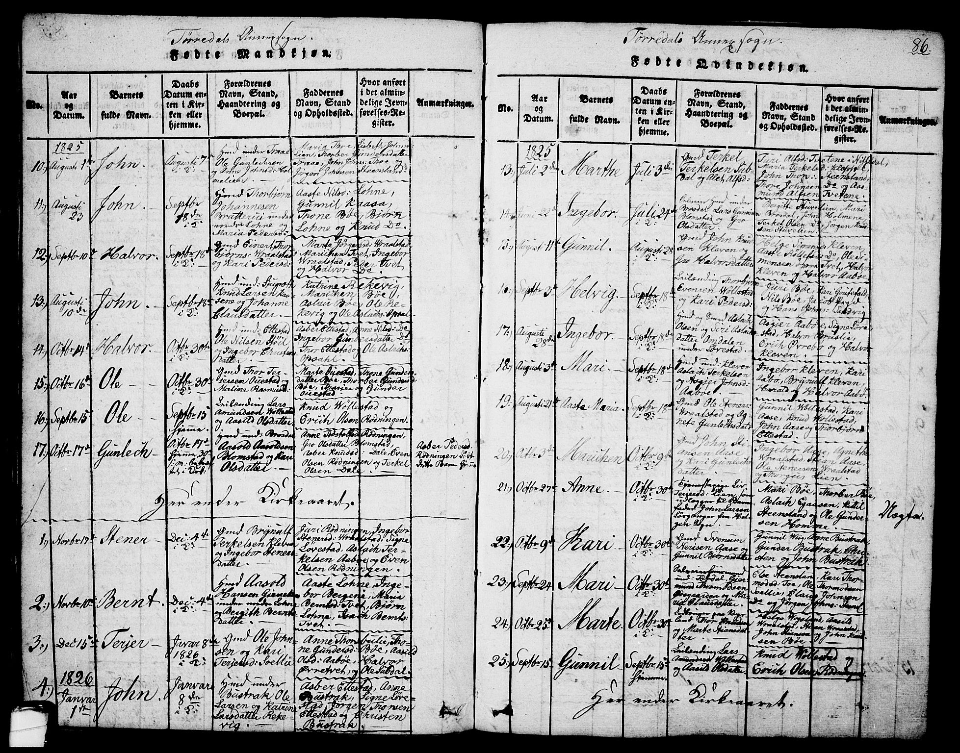 SAKO, Drangedal kirkebøker, G/Ga/L0001: Klokkerbok nr. I 1 /2, 1814-1856, s. 86