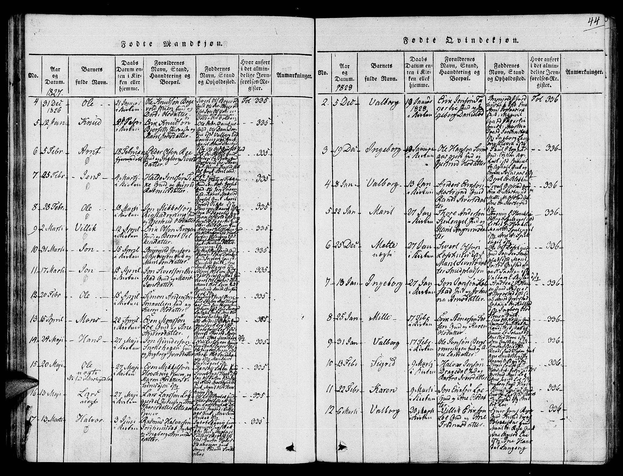 SAT, Ministerialprotokoller, klokkerbøker og fødselsregistre - Sør-Trøndelag, 672/L0853: Ministerialbok nr. 672A06 /1, 1816-1829, s. 44