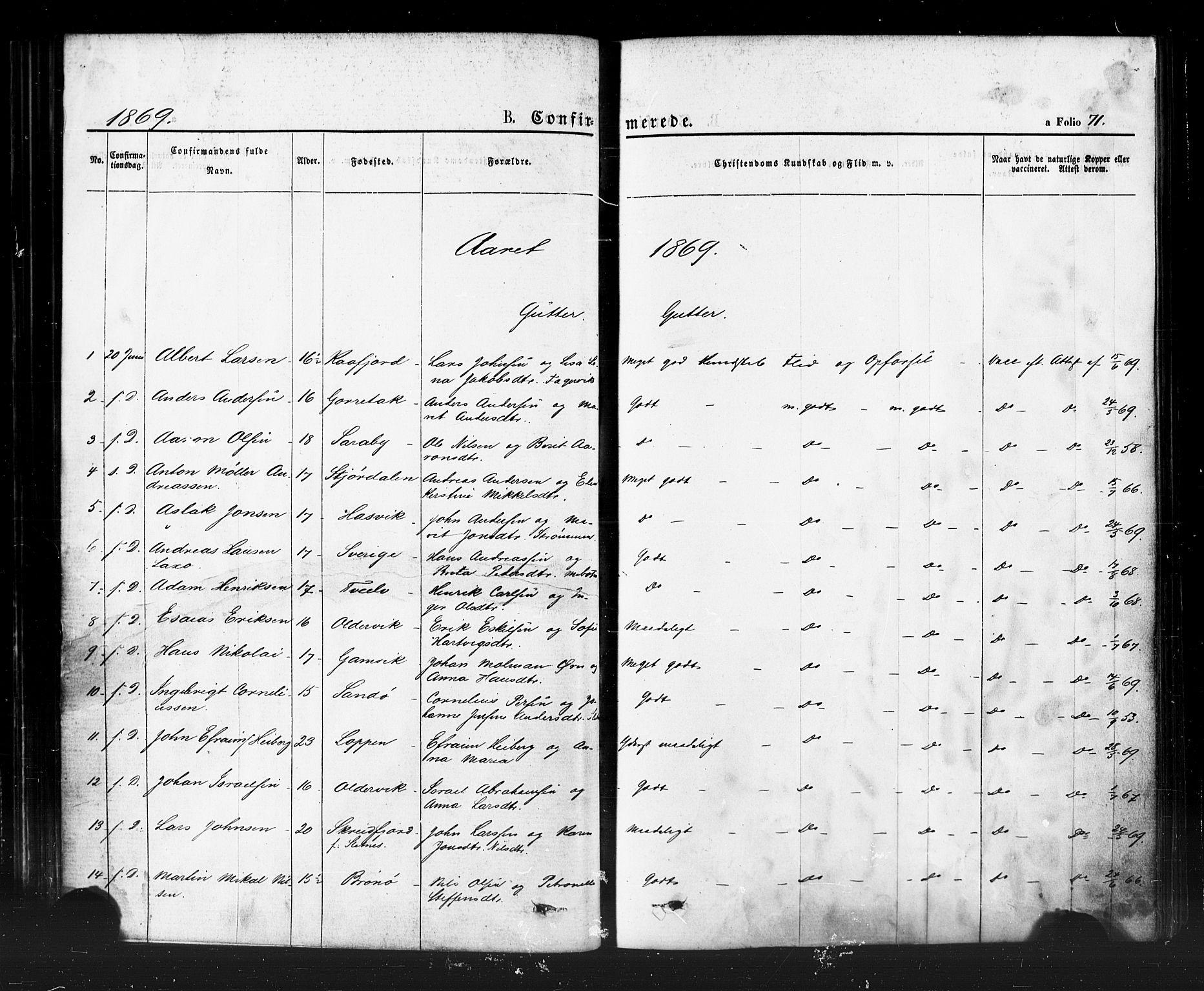 SATØ, Hammerfest sokneprestembete, Ministerialbok nr. 7, 1869-1884, s. 71