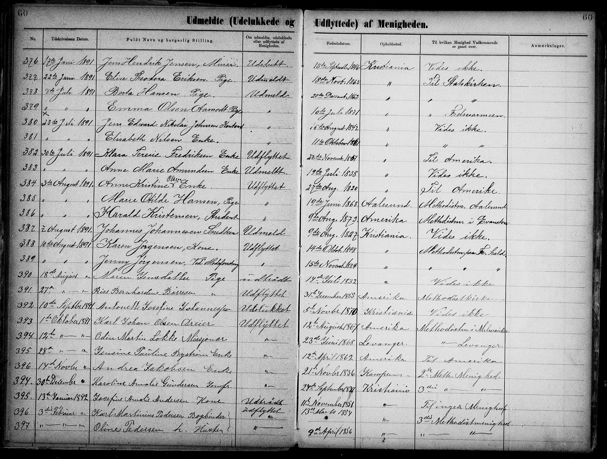 SAO, Første Metodistkirke Oslo -  menighetsprotokoller, F/L0002: Dissenterprotokoll nr. 2, 1883-1892, s. 60