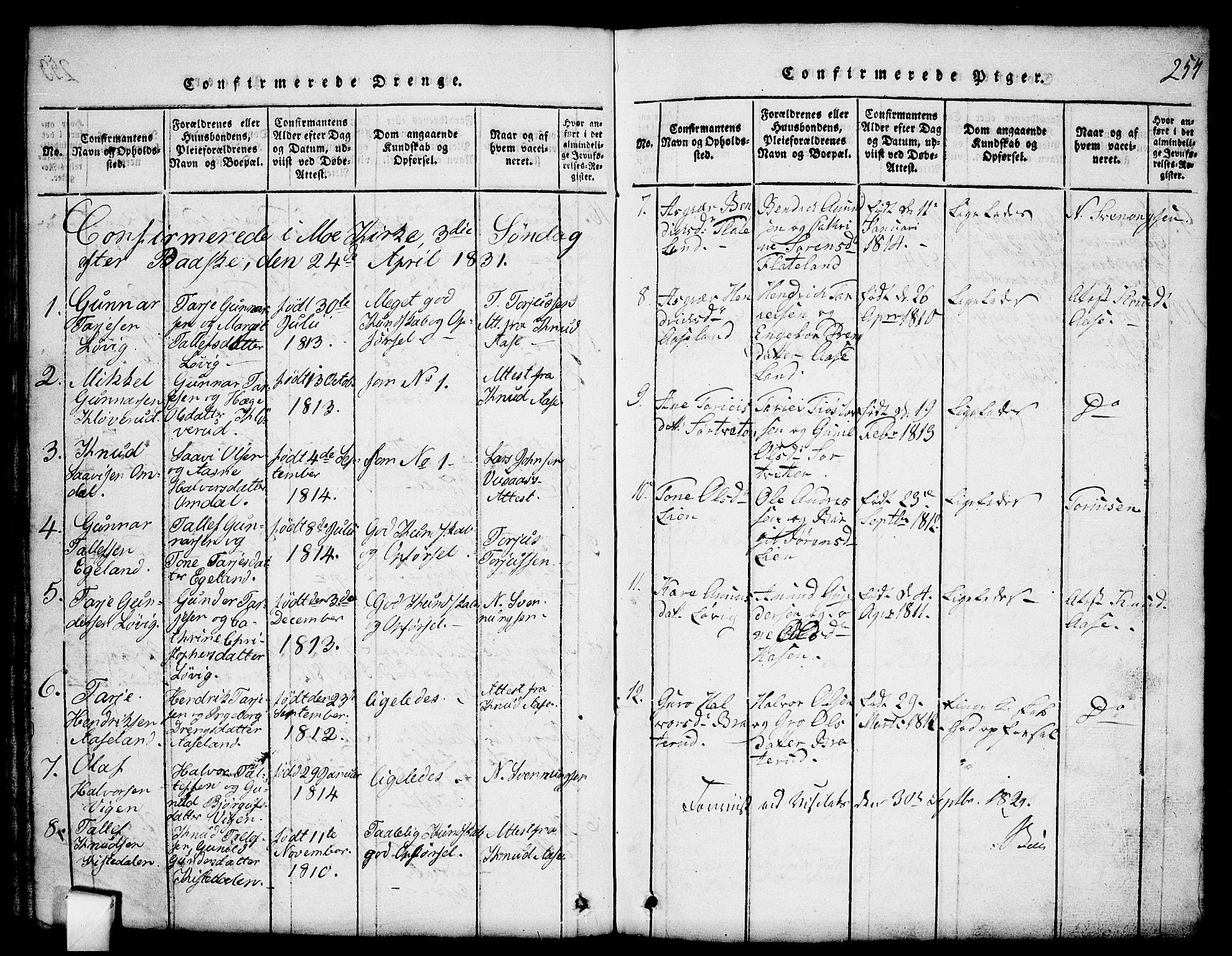 SAKO, Mo kirkebøker, G/Gb/L0001: Klokkerbok nr. II 1, 1814-1843, s. 254