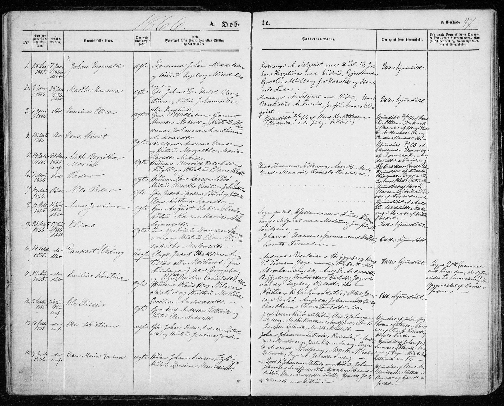 SATØ, Karlsøy sokneprestembete, H/Ha/Haa/L0004kirke: Ministerialbok nr. 4, 1861-1871, s. 47
