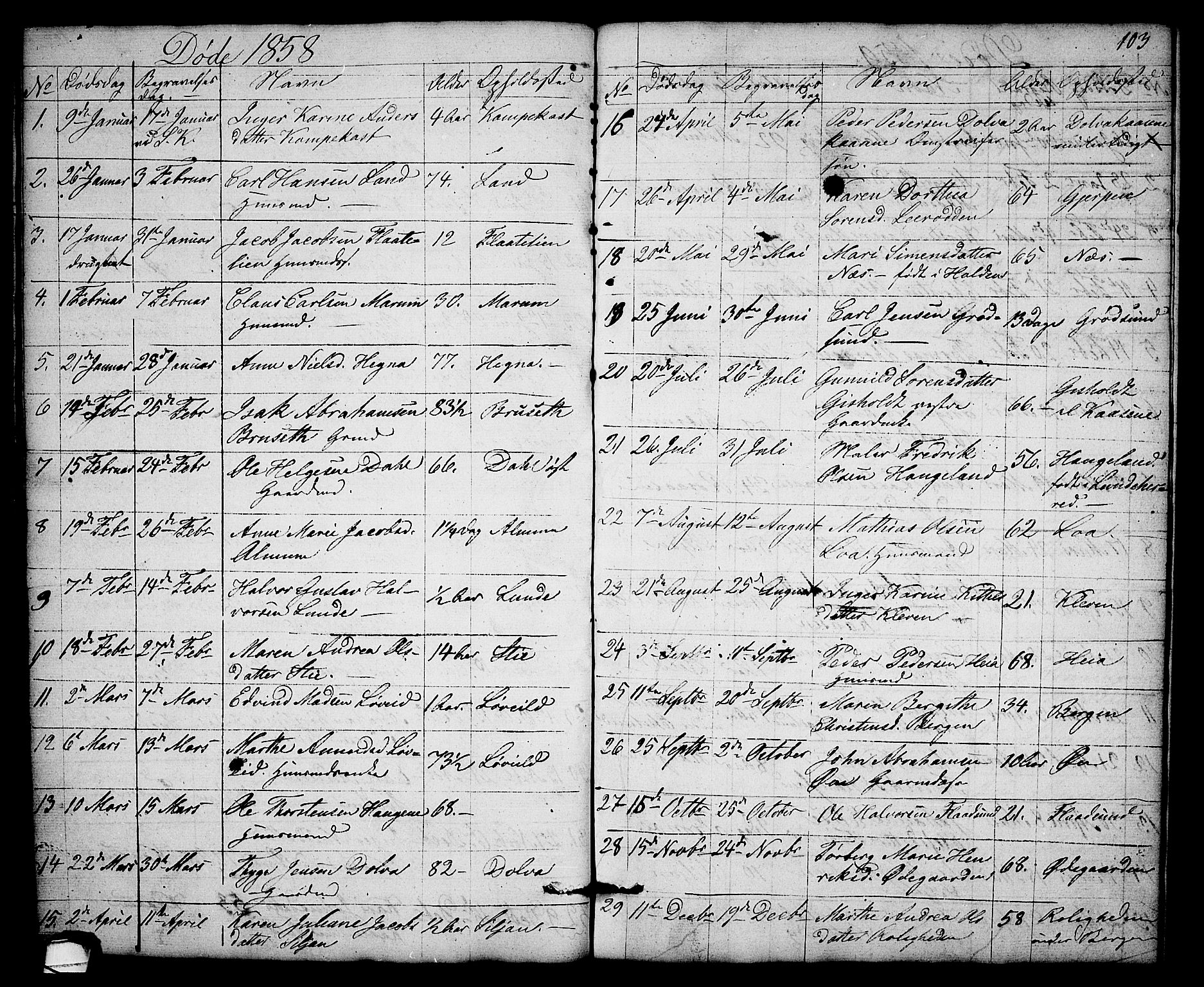 SAKO, Solum kirkebøker, G/Gb/L0001: Klokkerbok nr. II 1, 1848-1859, s. 103