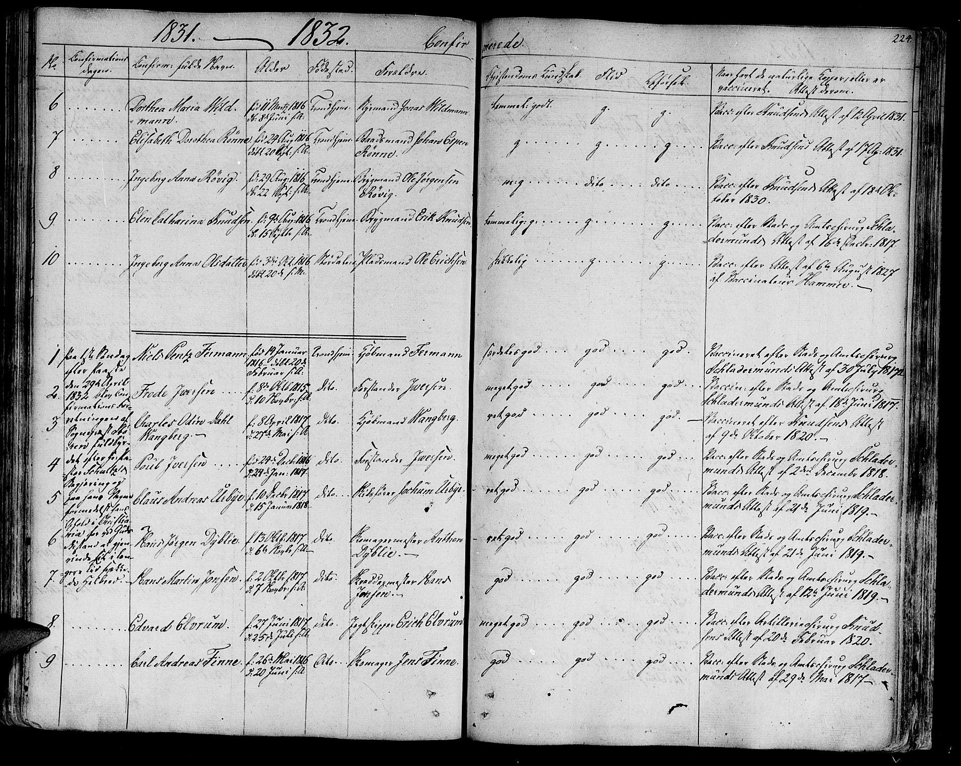 SAT, Ministerialprotokoller, klokkerbøker og fødselsregistre - Sør-Trøndelag, 602/L0108: Ministerialbok nr. 602A06, 1821-1839, s. 224