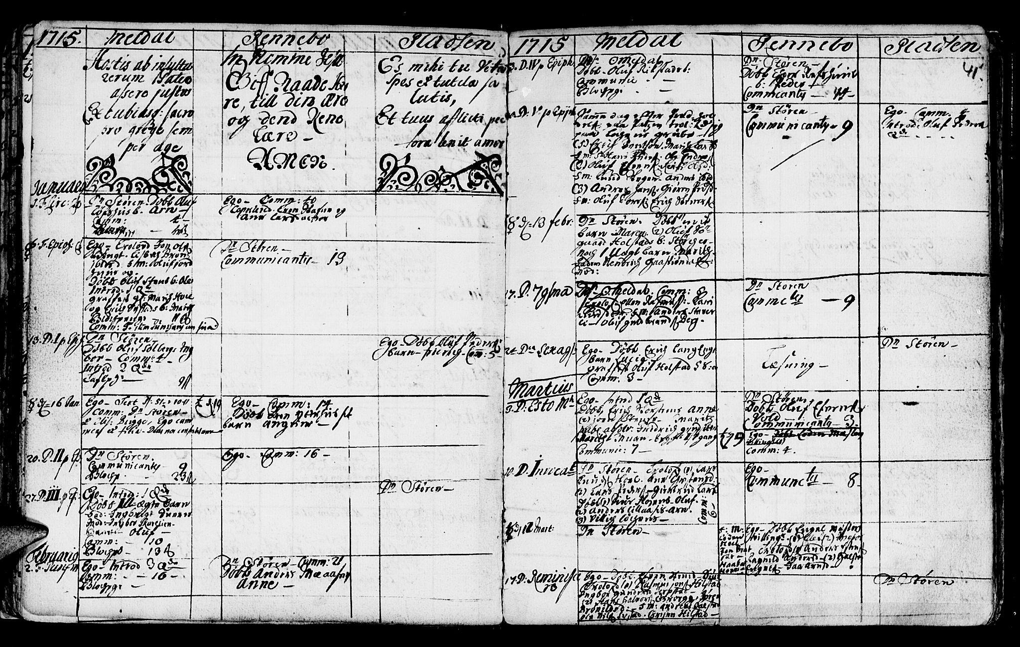SAT, Ministerialprotokoller, klokkerbøker og fødselsregistre - Sør-Trøndelag, 672/L0849: Ministerialbok nr. 672A02, 1705-1725, s. 41