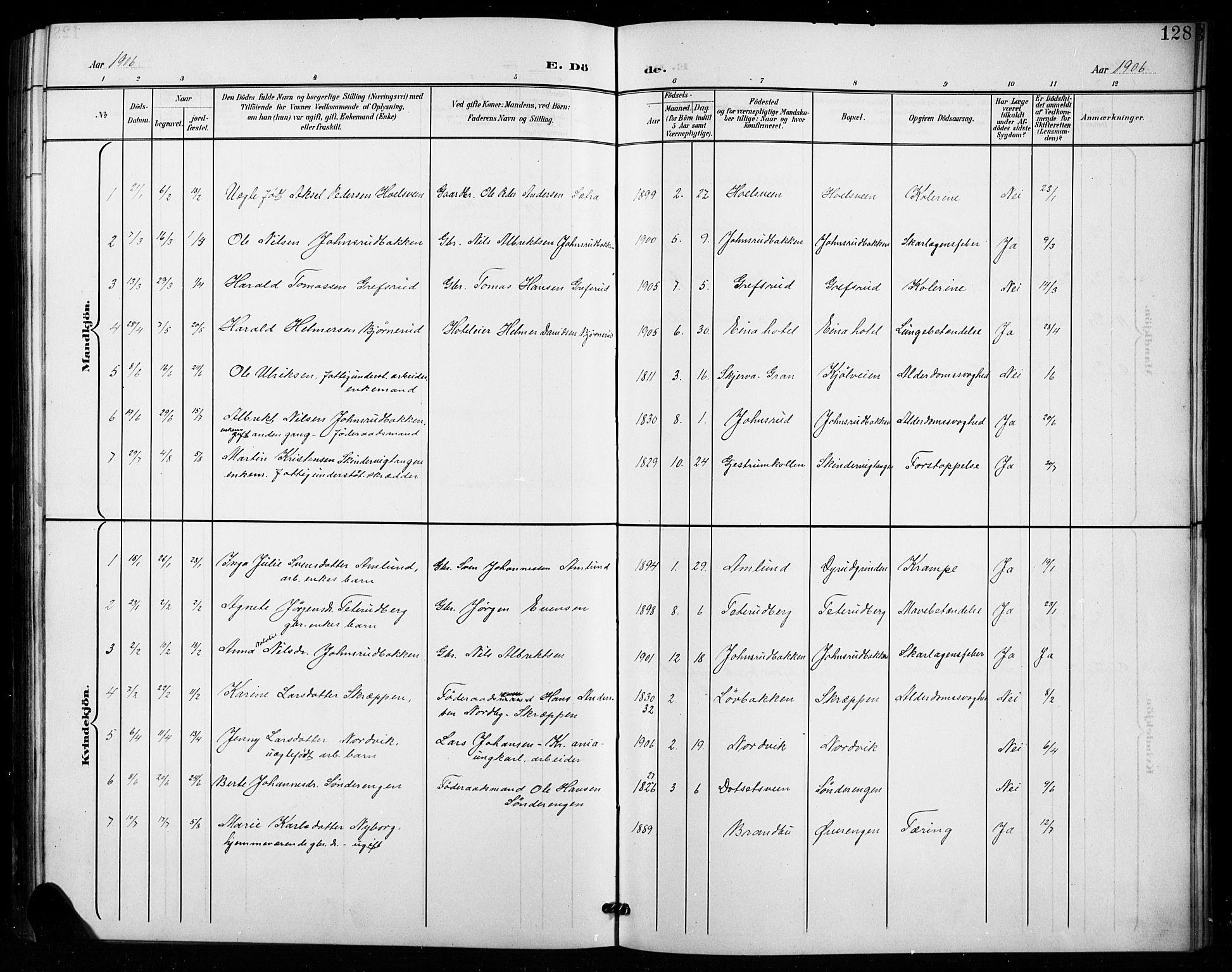SAH, Vestre Toten prestekontor, H/Ha/Hab/L0016: Klokkerbok nr. 16, 1901-1915, s. 128