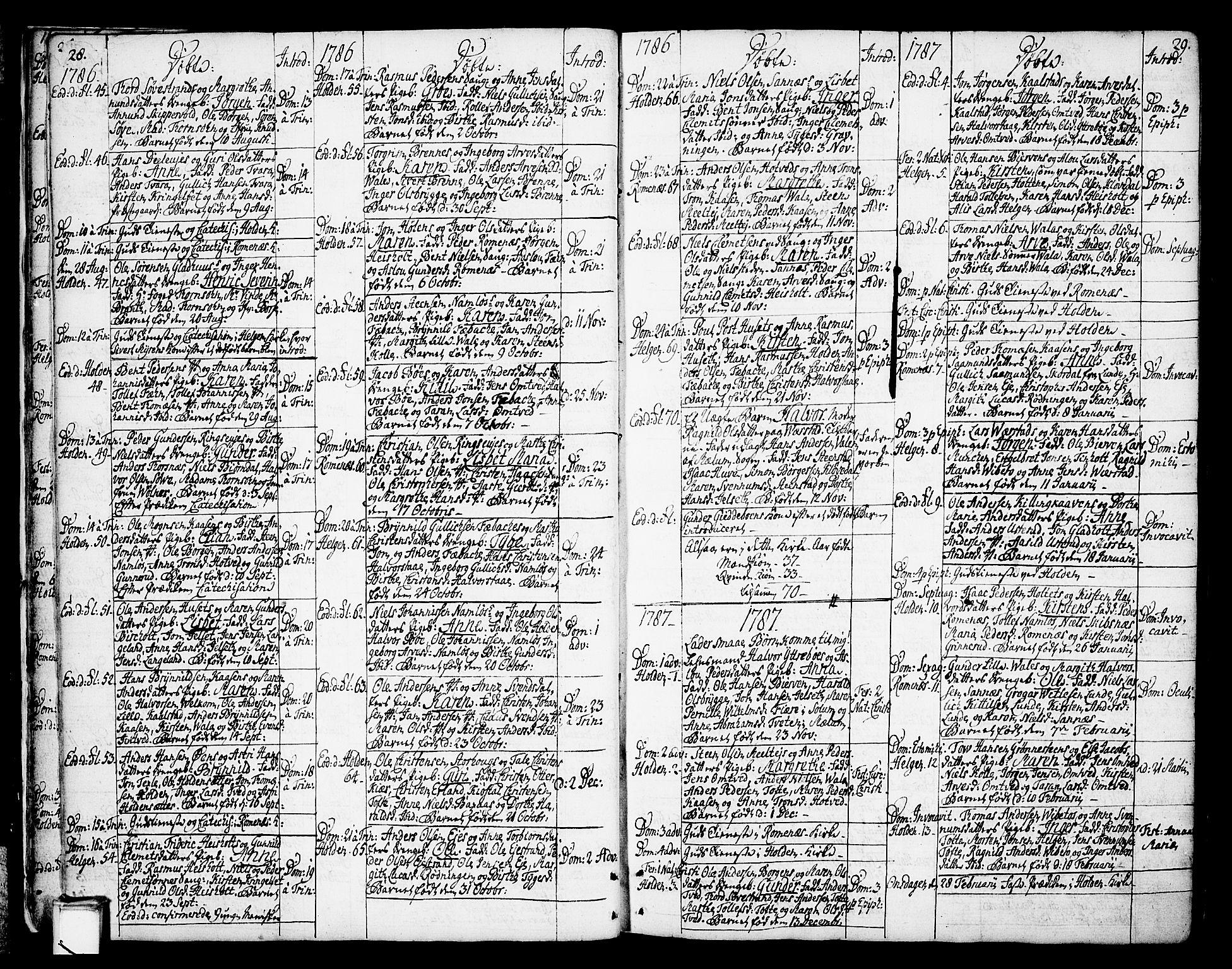 SAKO, Holla kirkebøker, F/Fa/L0002: Ministerialbok nr. 2, 1779-1814, s. 28-29