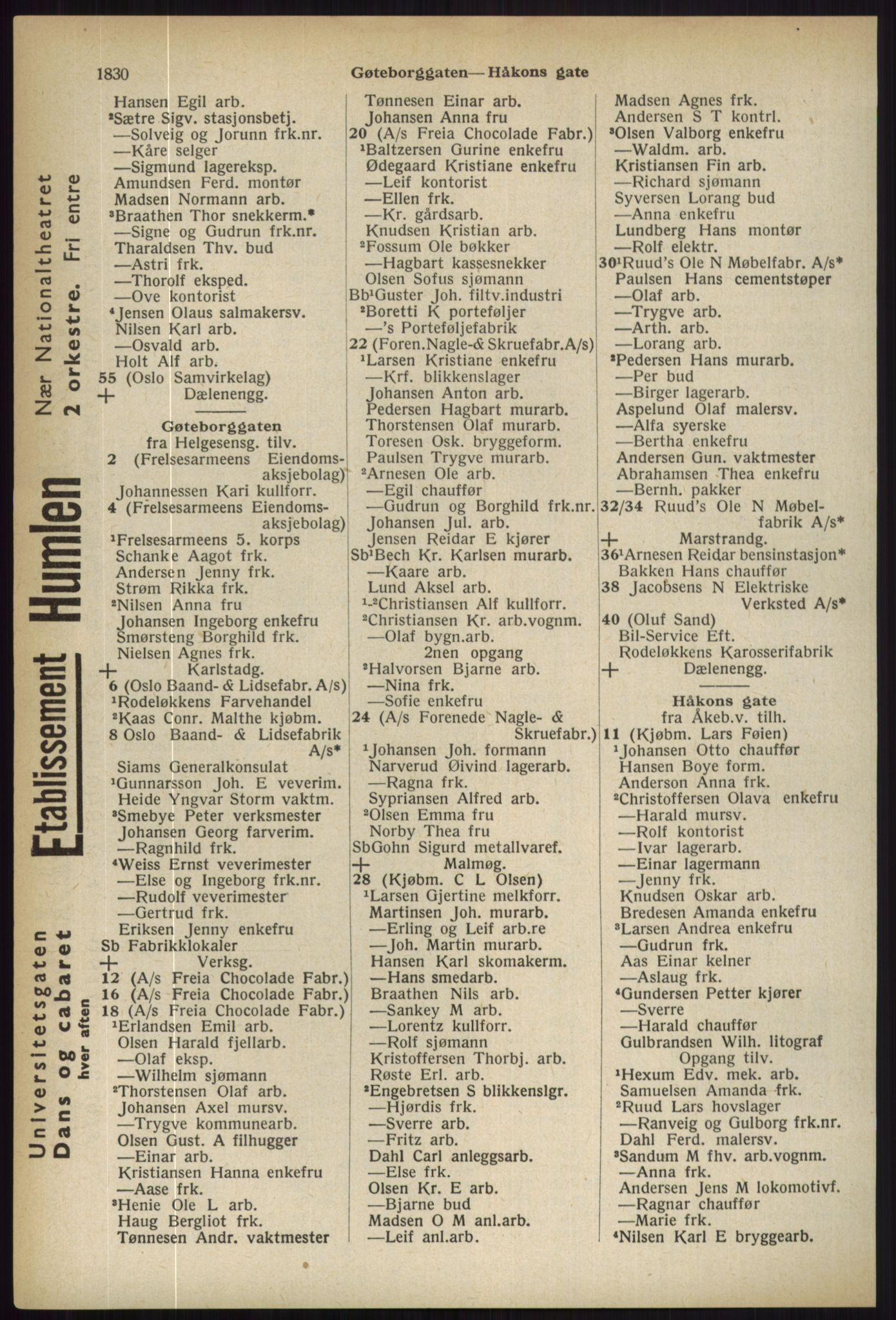RA, Oslo adressebok (publikasjon)*, 1936, s. 1830