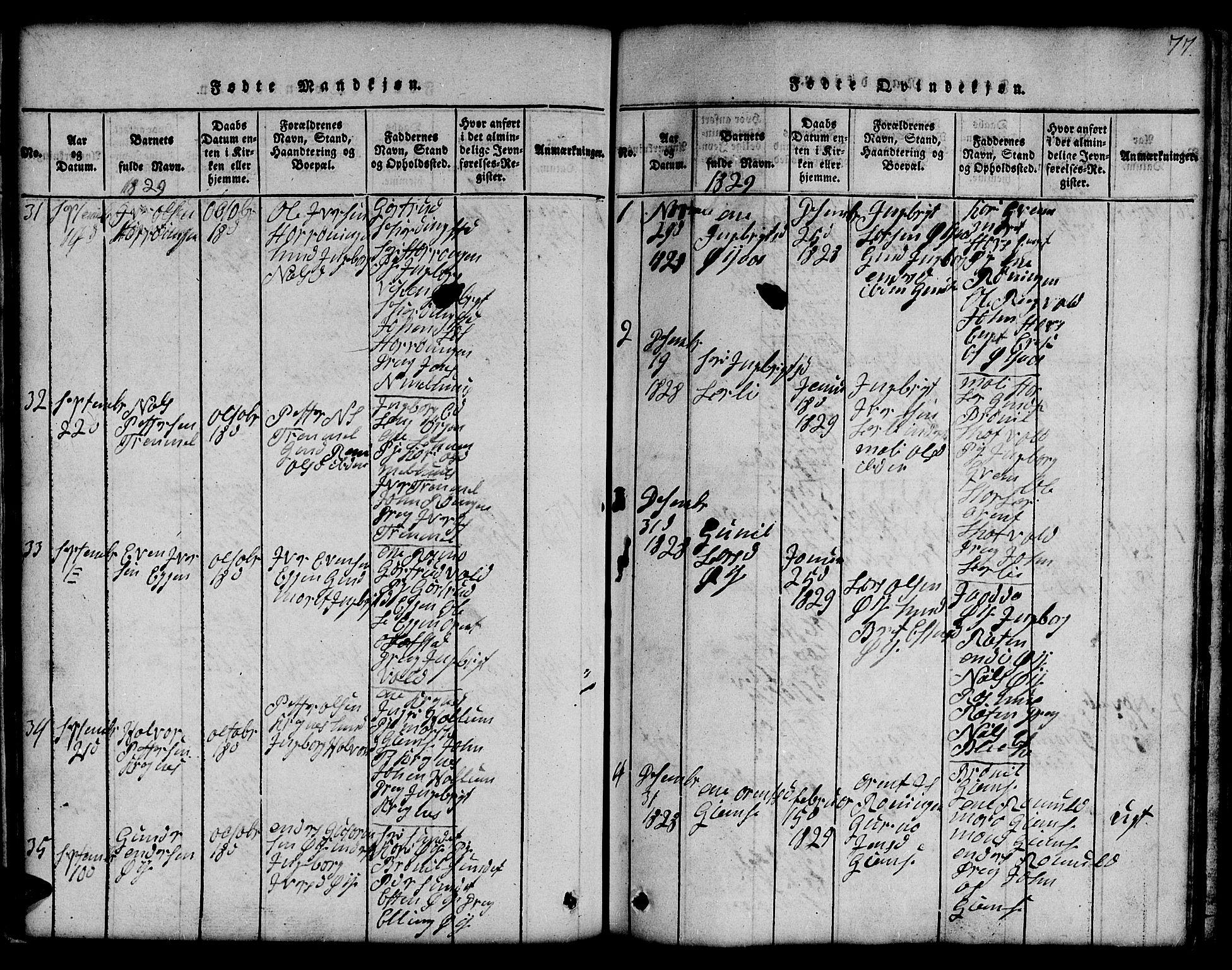 SAT, Ministerialprotokoller, klokkerbøker og fødselsregistre - Sør-Trøndelag, 691/L1092: Klokkerbok nr. 691C03, 1816-1852, s. 77