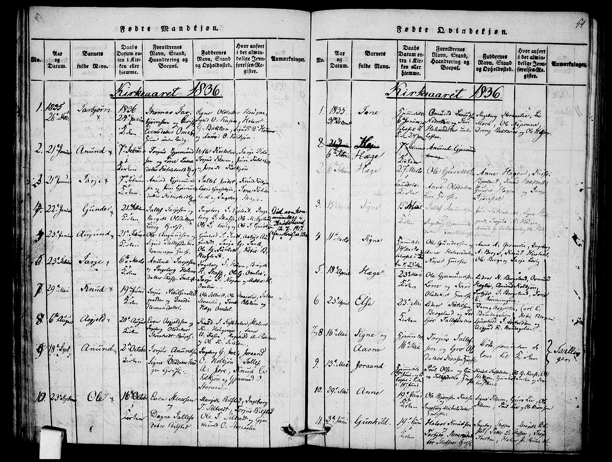 SAKO, Mo kirkebøker, F/Fb/L0001: Ministerialbok nr. II 1, 1814-1844, s. 54