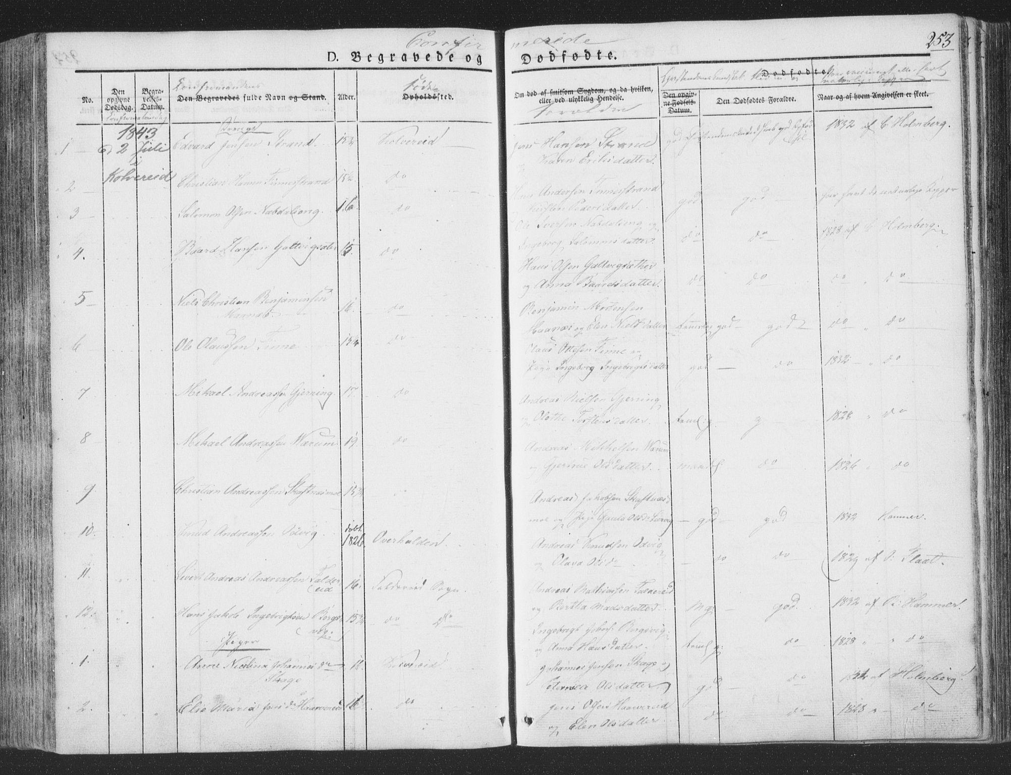 SAT, Ministerialprotokoller, klokkerbøker og fødselsregistre - Nord-Trøndelag, 780/L0639: Ministerialbok nr. 780A04, 1830-1844, s. 253