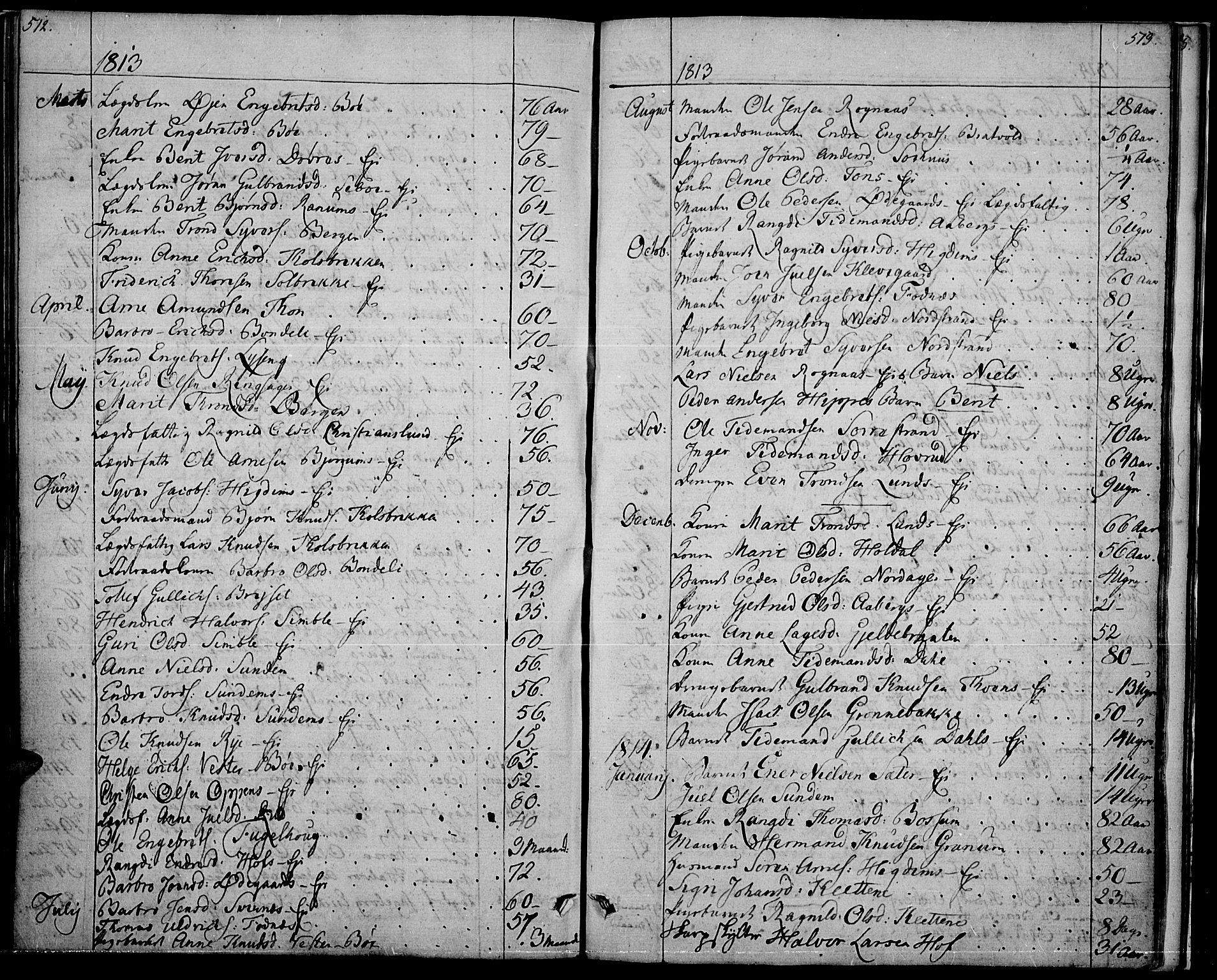 SAH, Nord-Aurdal prestekontor, Ministerialbok nr. 1, 1808-1815, s. 512-513