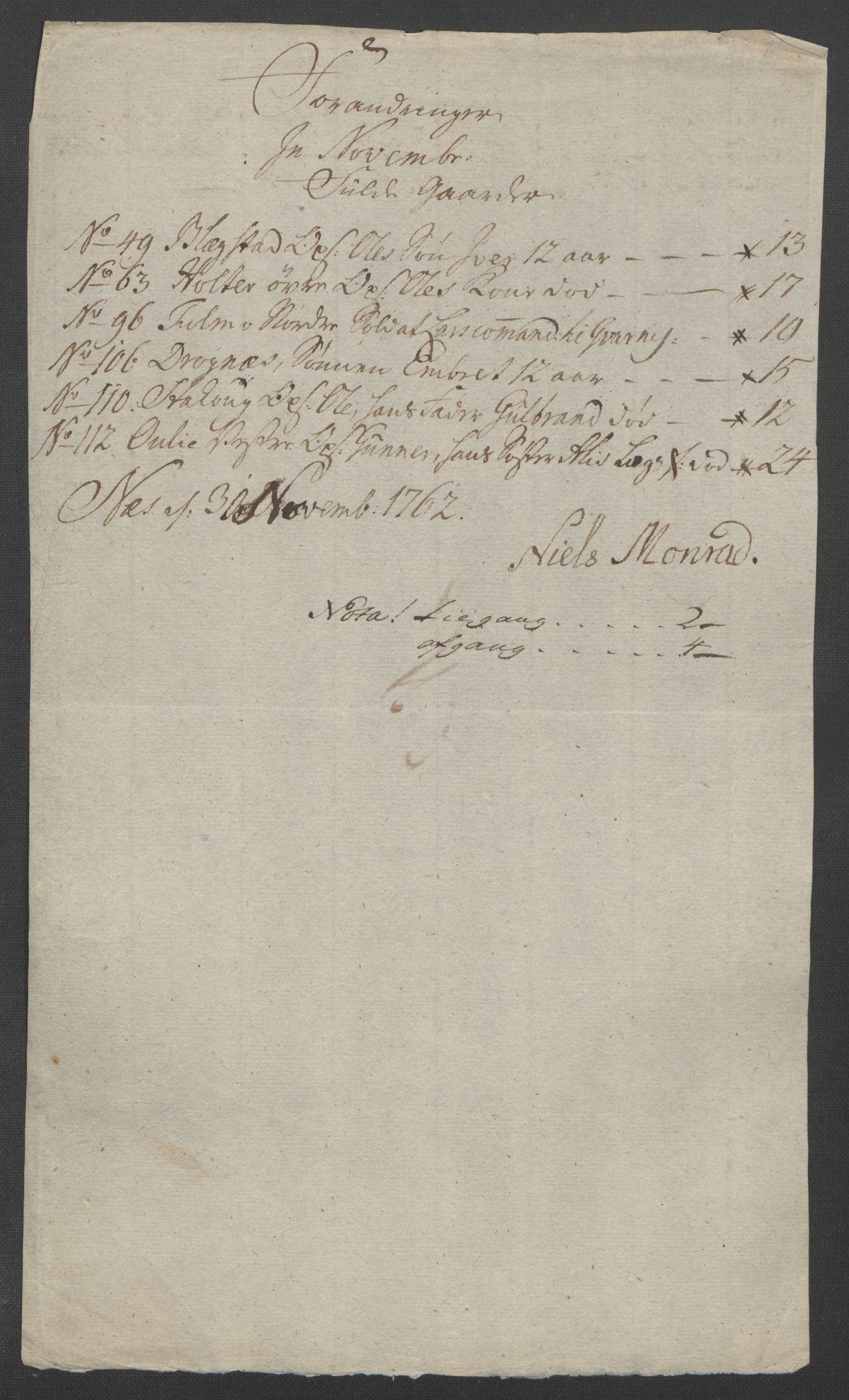 RA, Rentekammeret inntil 1814, Reviderte regnskaper, Fogderegnskap, R12/L0802: Ekstraskatten Øvre Romerike, 1762, s. 125