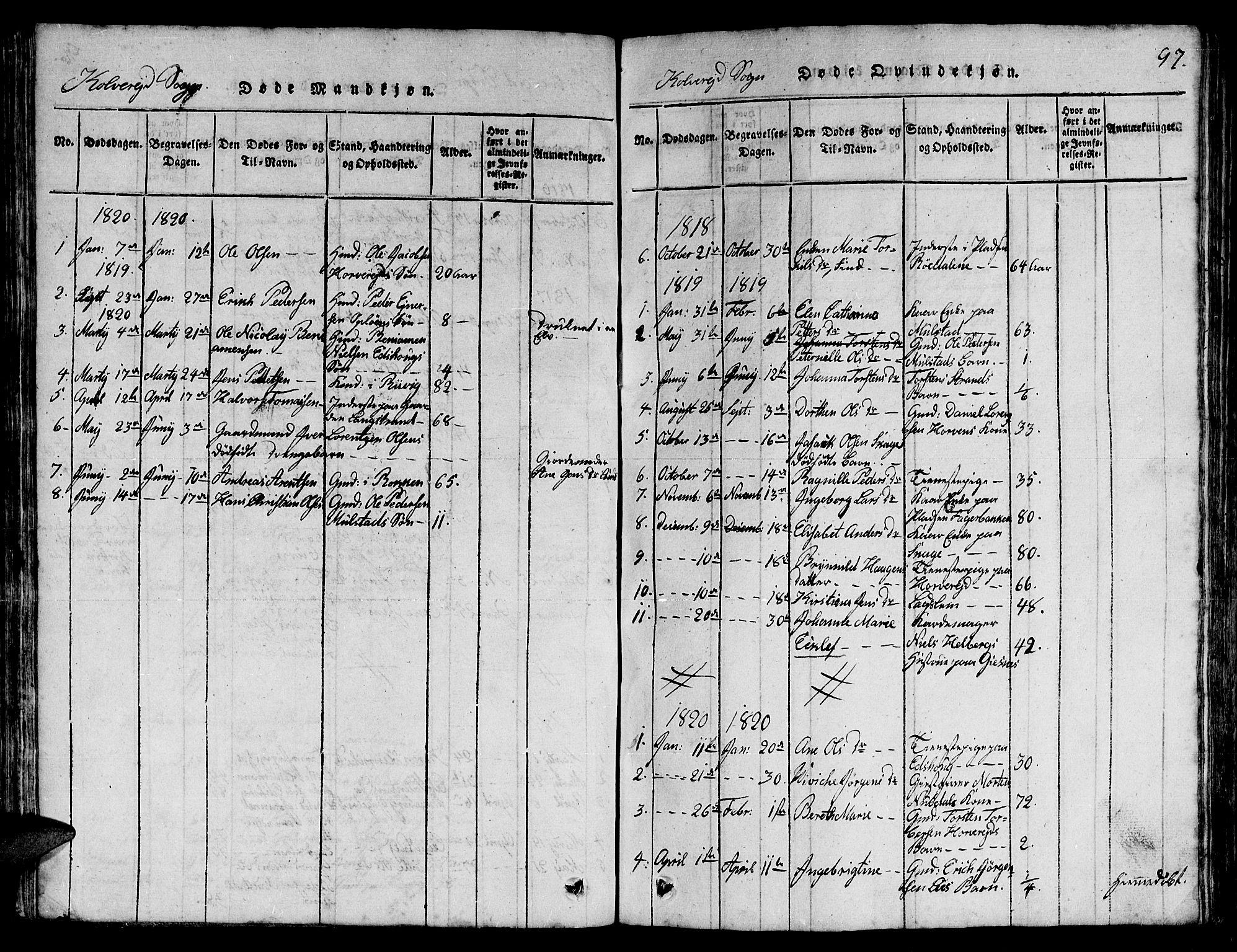 SAT, Ministerialprotokoller, klokkerbøker og fødselsregistre - Nord-Trøndelag, 780/L0648: Klokkerbok nr. 780C01 /1, 1815-1870, s. 97