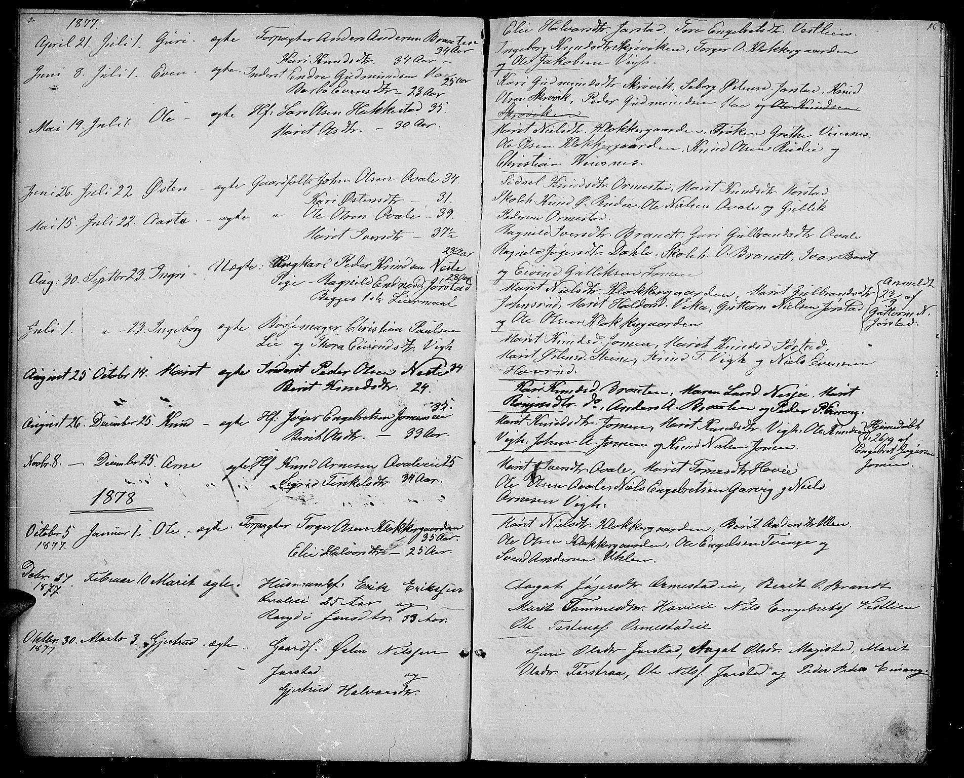 SAH, Vestre Slidre prestekontor, Klokkerbok nr. 1, 1869-1882, s. 16