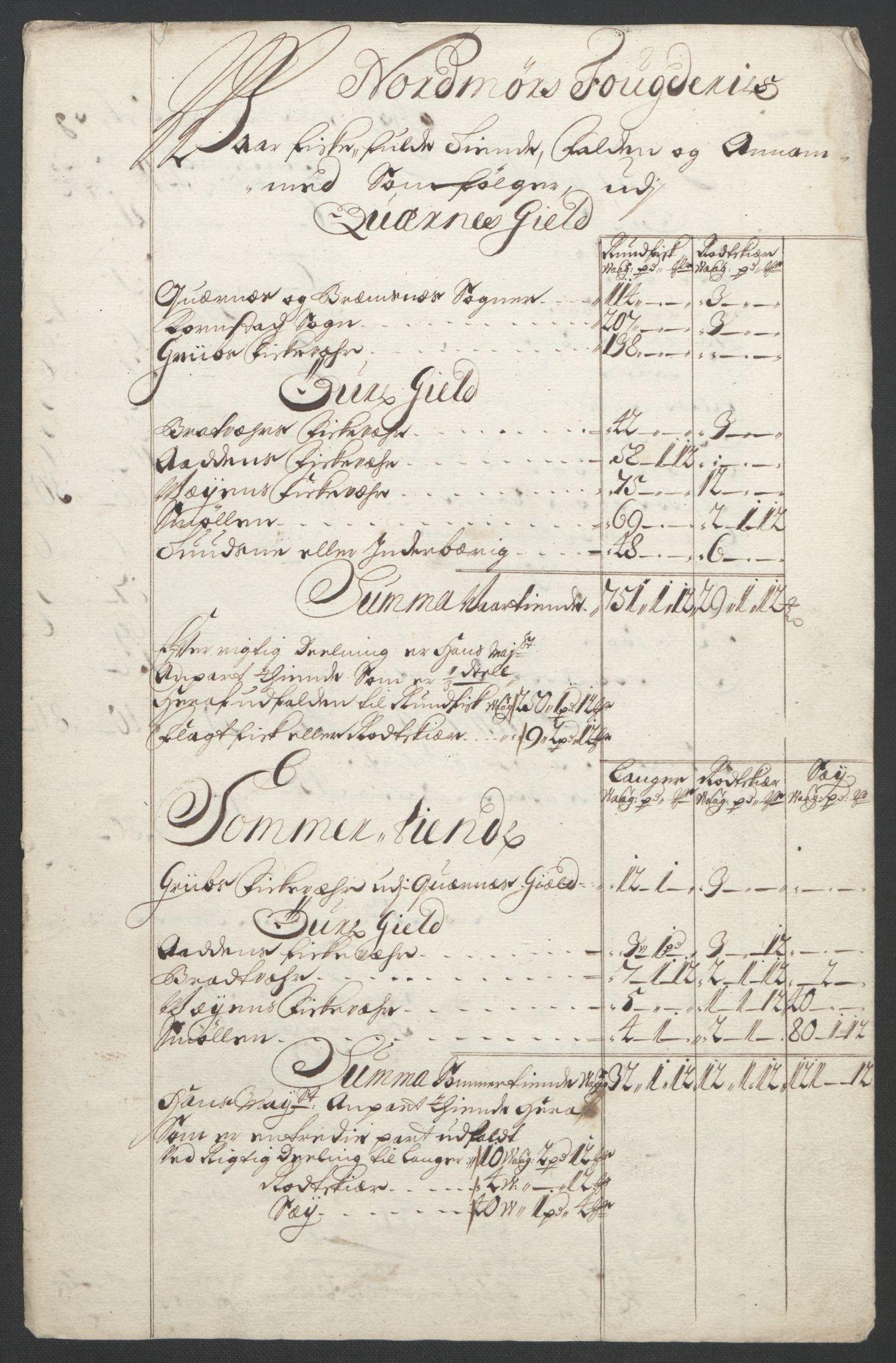 RA, Rentekammeret inntil 1814, Reviderte regnskaper, Fogderegnskap, R56/L3736: Fogderegnskap Nordmøre, 1694-1696, s. 447