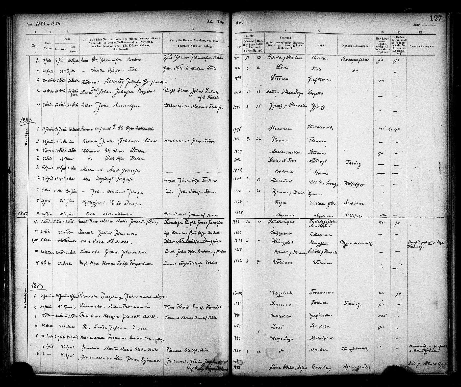 SAT, Ministerialprotokoller, klokkerbøker og fødselsregistre - Nord-Trøndelag, 706/L0047: Ministerialbok nr. 706A03, 1878-1892, s. 127
