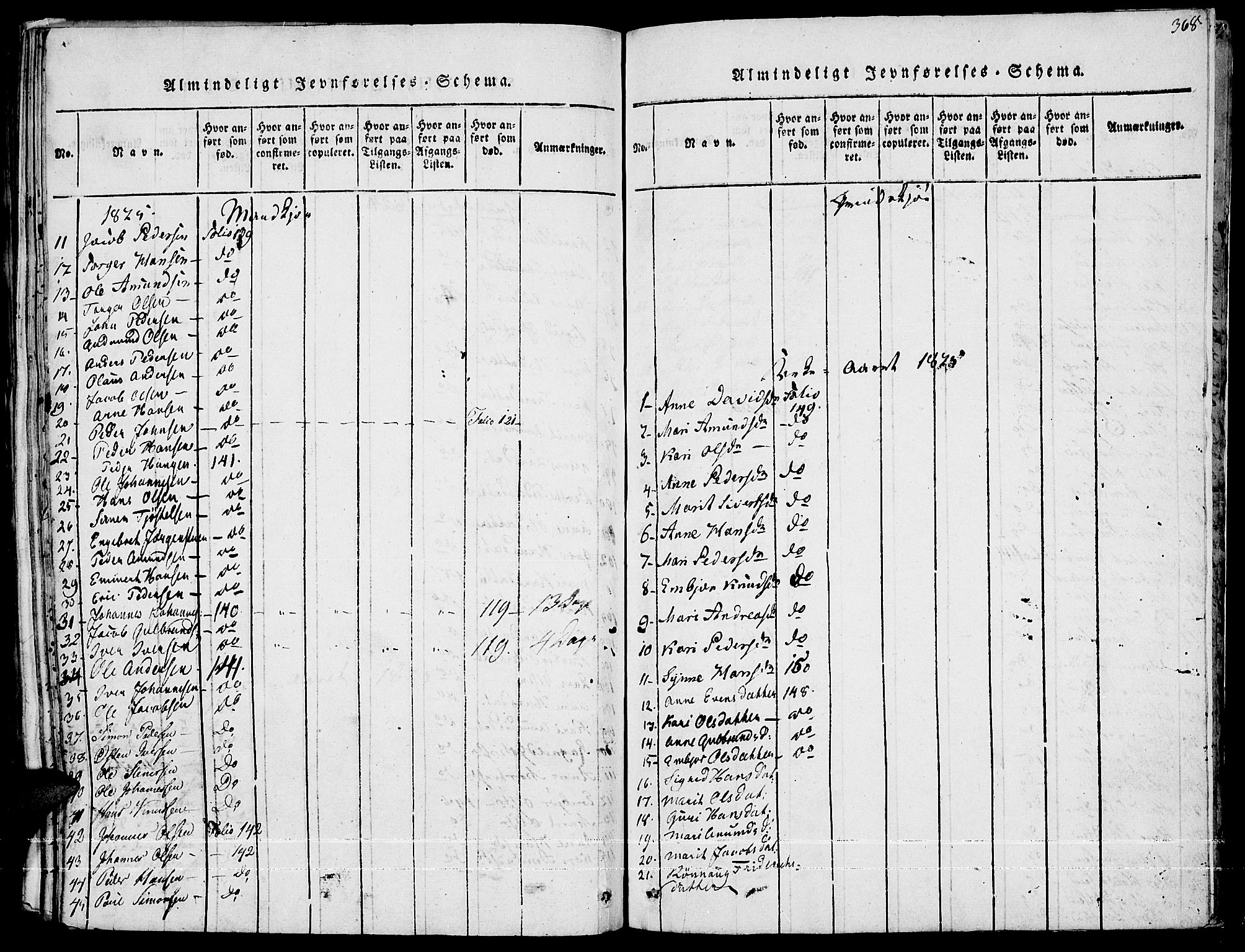 SAH, Fron prestekontor, H/Ha/Haa/L0002: Ministerialbok nr. 2, 1816-1827, s. 368