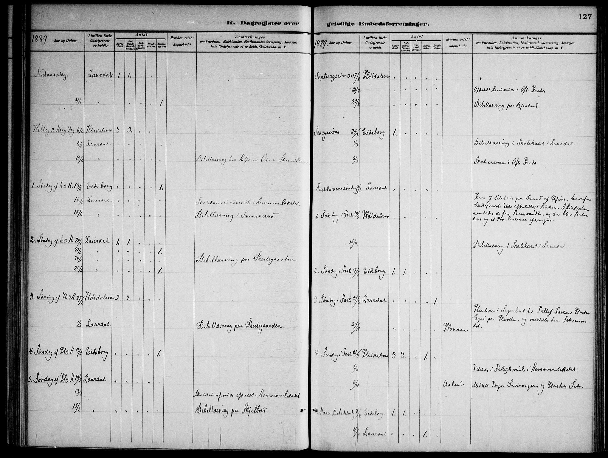 SAKO, Lårdal kirkebøker, F/Fa/L0007: Ministerialbok nr. I 7, 1887-1906, s. 127