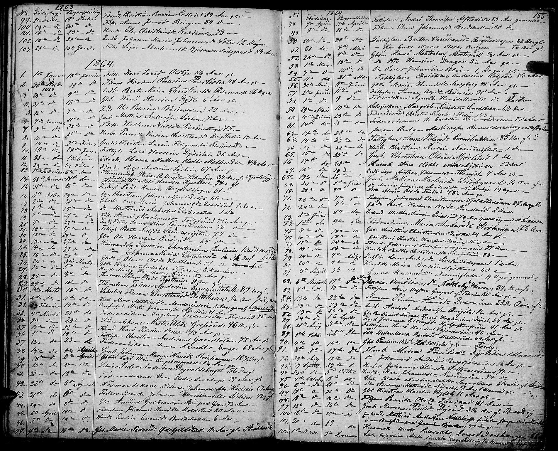 SAH, Vestre Toten prestekontor, Klokkerbok nr. 5, 1854-1870, s. 155