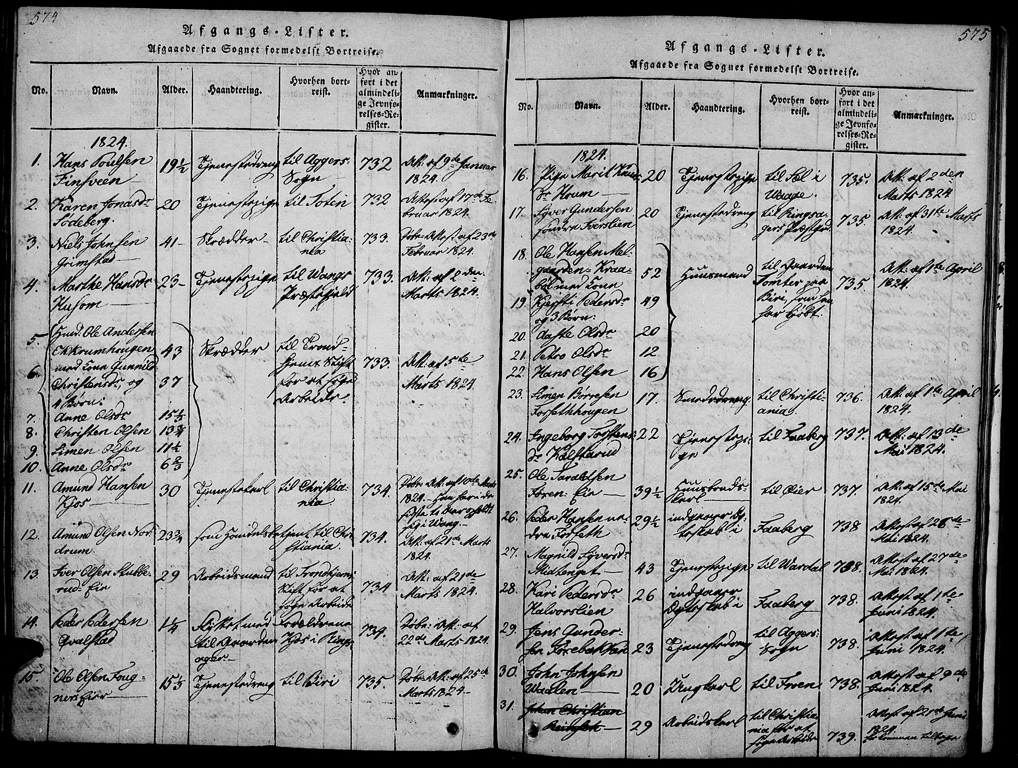 SAH, Gausdal prestekontor, Ministerialbok nr. 5, 1817-1829, s. 574-575