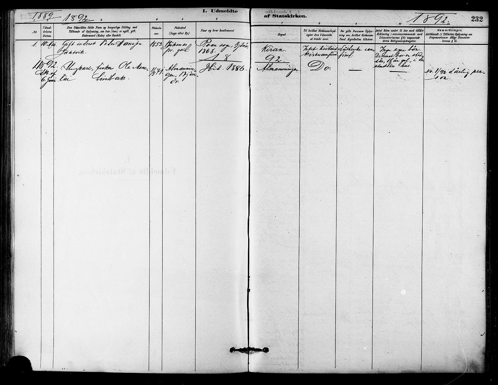 SAT, Ministerialprotokoller, klokkerbøker og fødselsregistre - Sør-Trøndelag, 657/L0707: Ministerialbok nr. 657A08, 1879-1893, s. 232